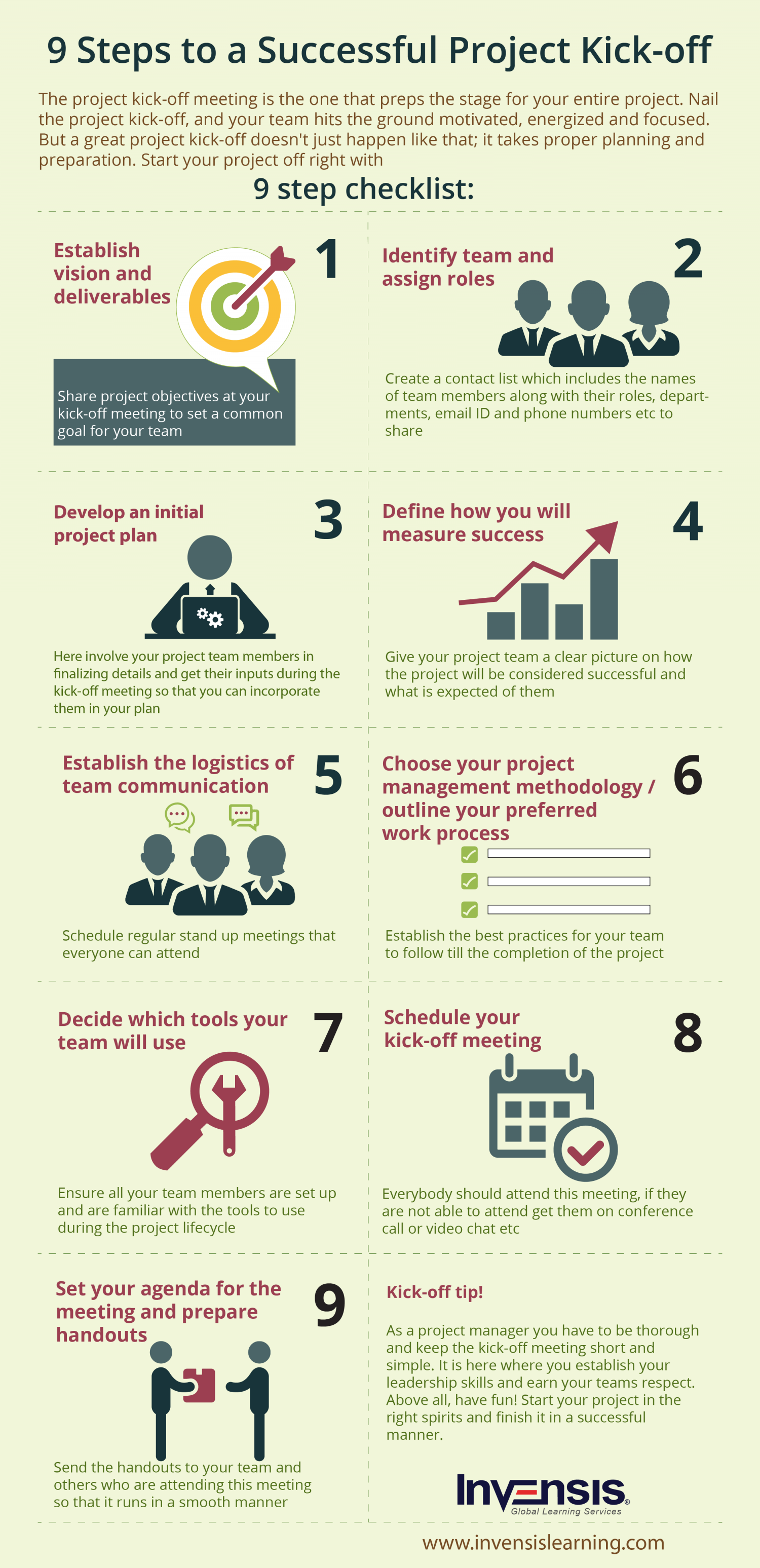 9 Steps to a Successful Project Kick - off | Visual.ly