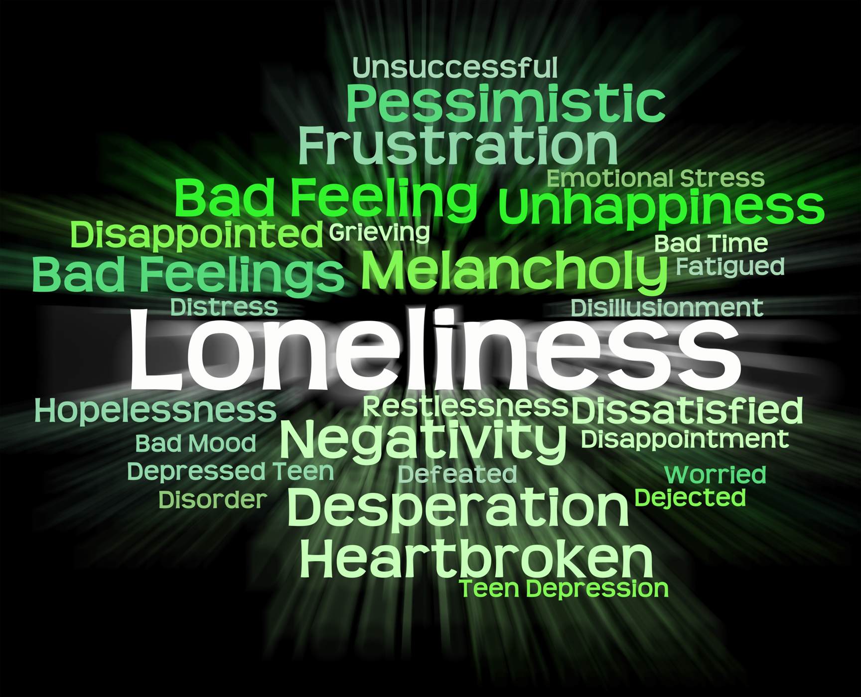 Loneliness word shows unwanted wordcloud and wordclouds photo