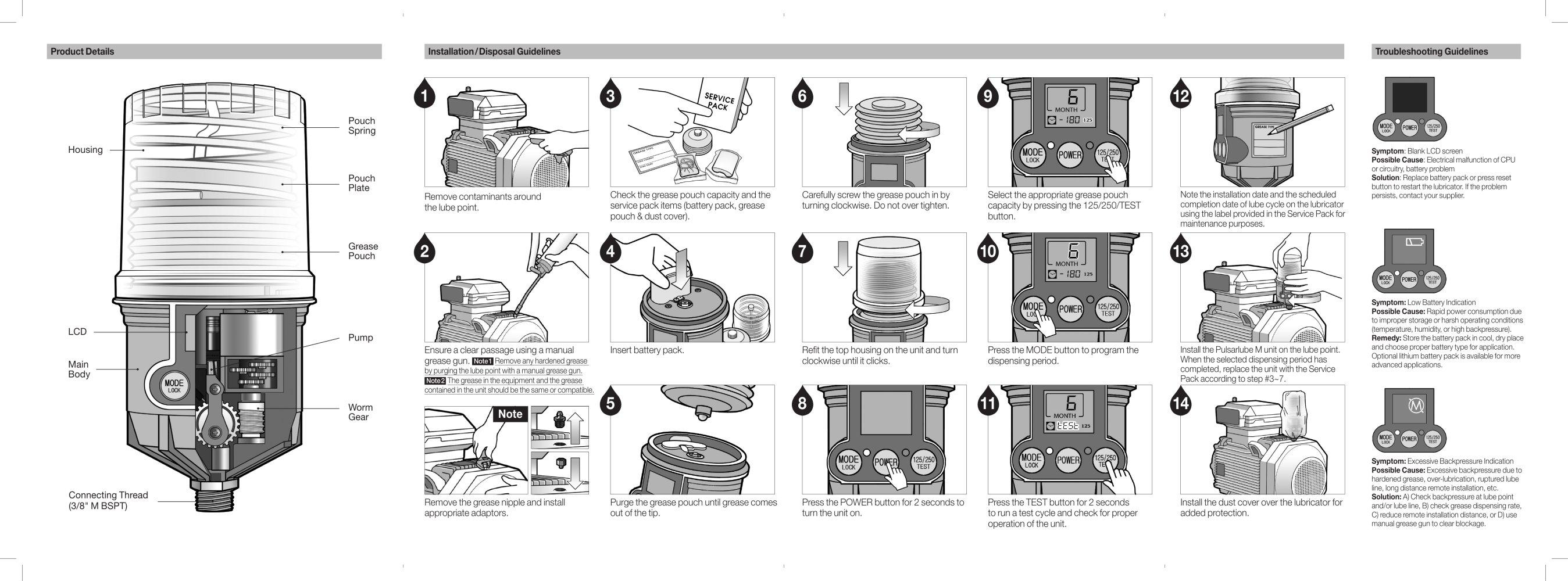 Operation manual M - KLT Co.,Ltd. - PDF Catalogue | Technical ...