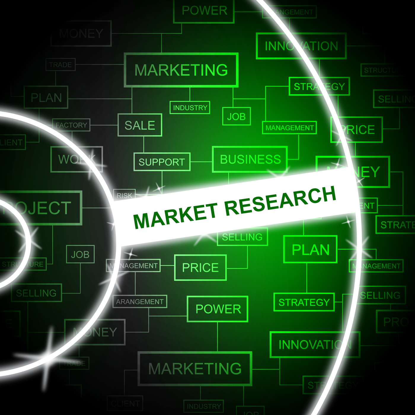 Market research shows for sale and analyse photo