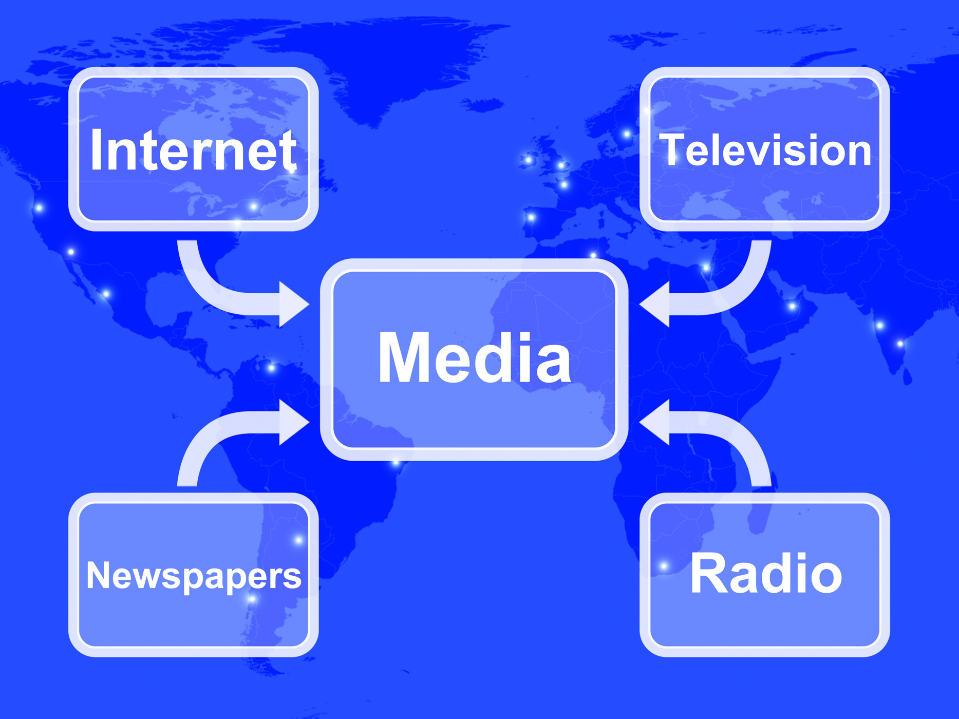 Media diagram showing internet television newspapers and radio photo