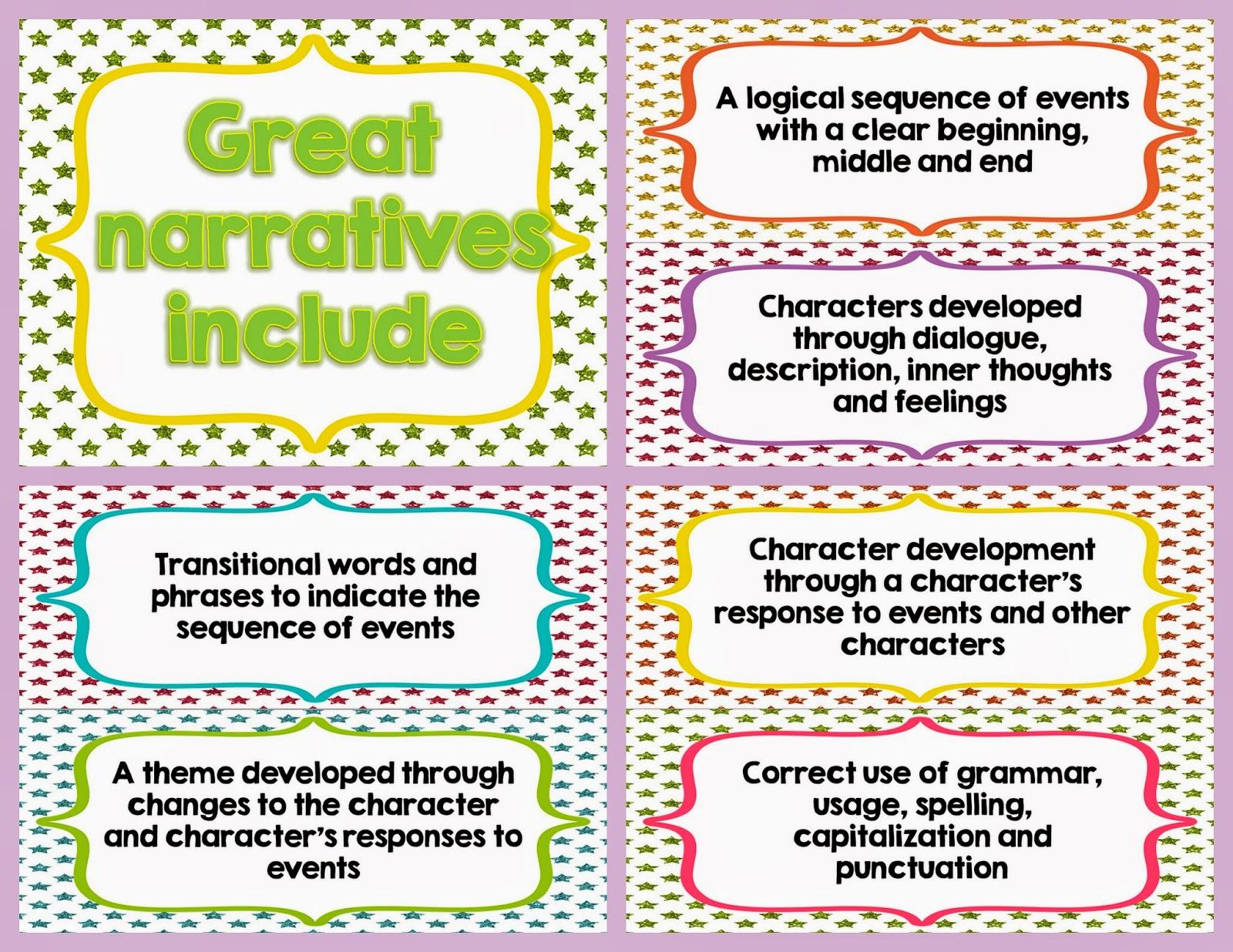 Narrative Writing - Ms. Piascik Grade 5