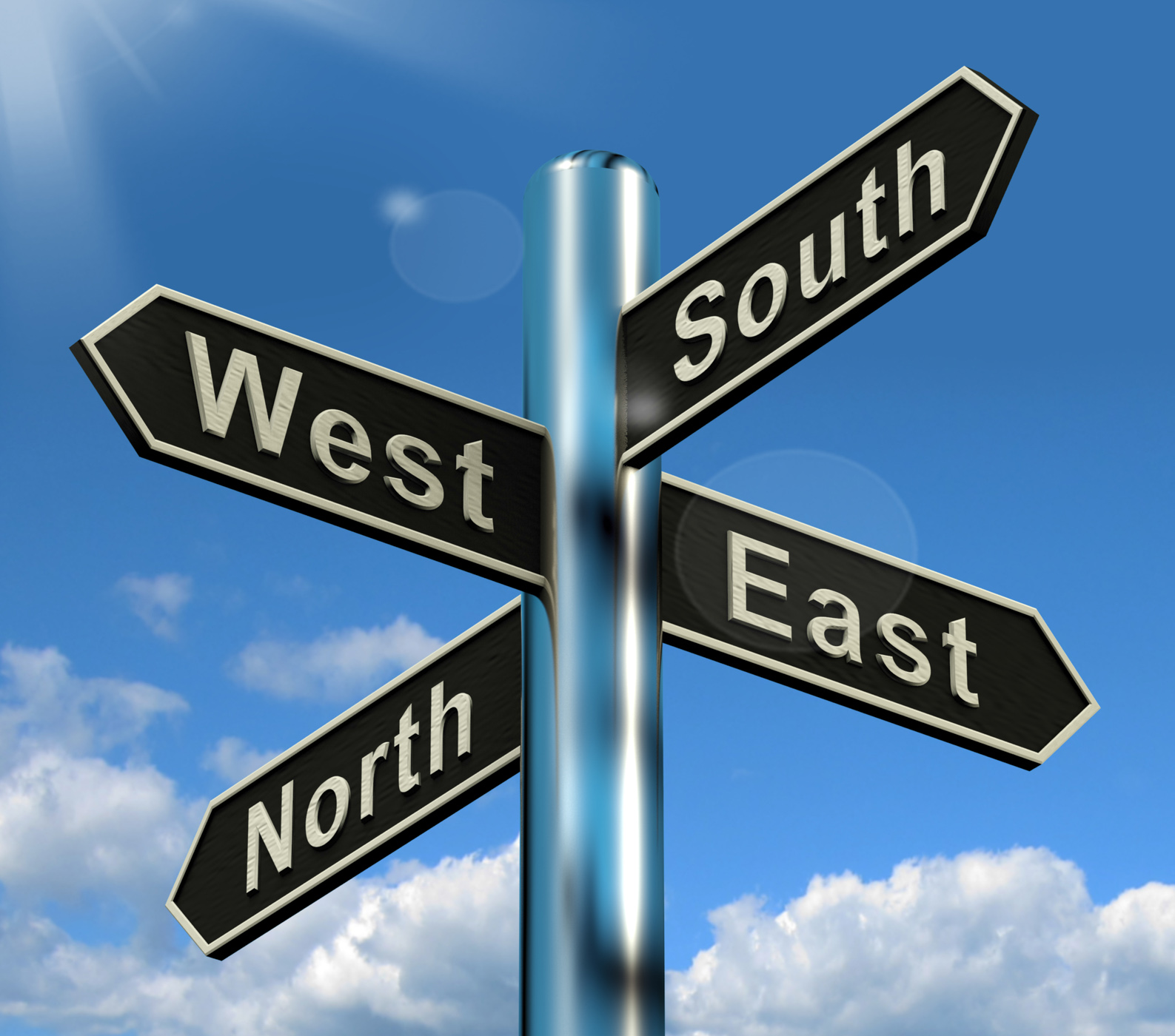North east south west signpost shows travel or direction photo