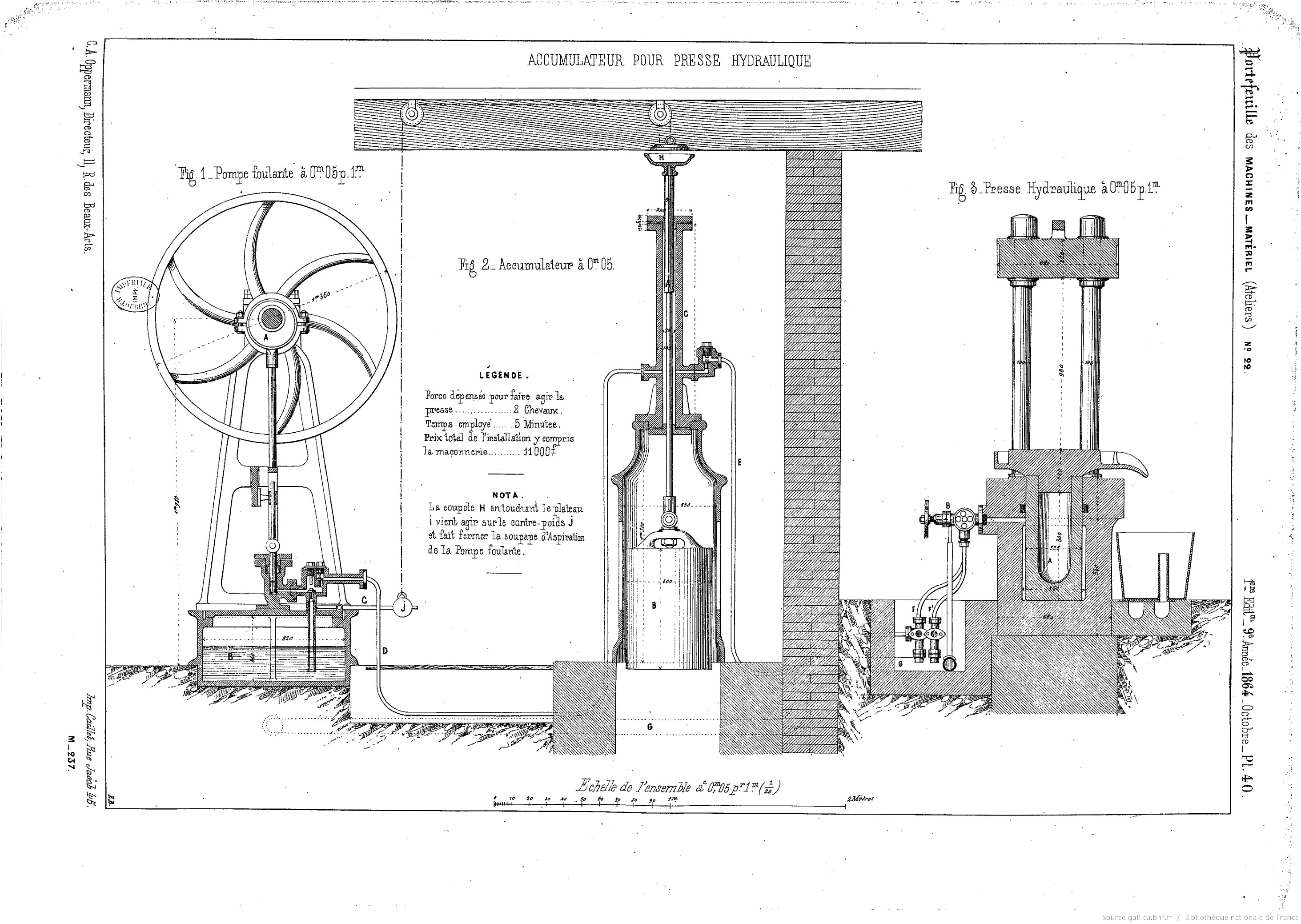 Old hydrolic system photo