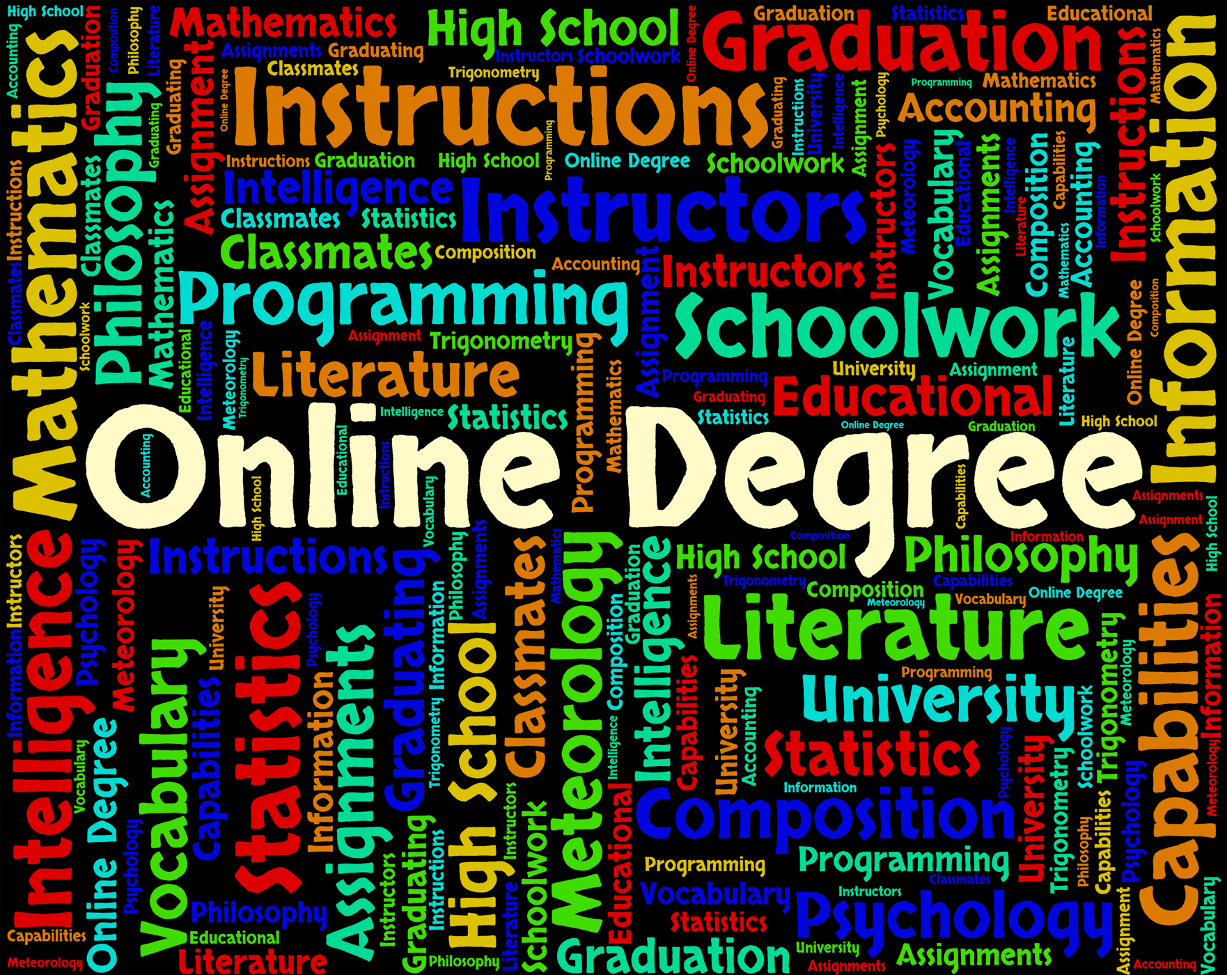 Online degree indicates world wide web and associates photo