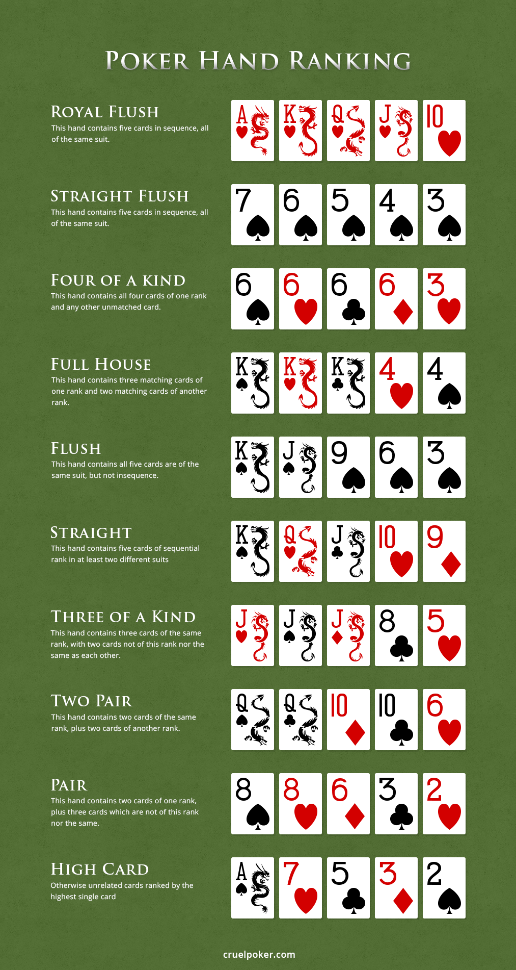 Poker hand -straight photo