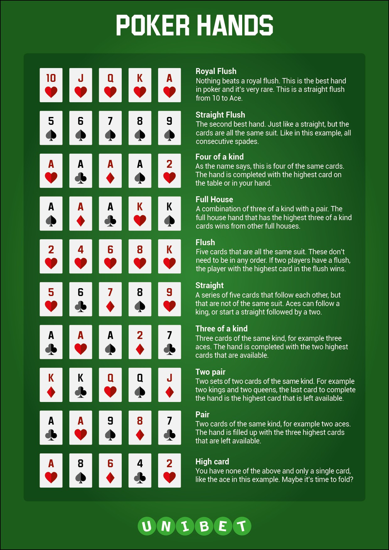 Poker 972614r Crib Highest Hand In The Classic Game Without Joker Or ...