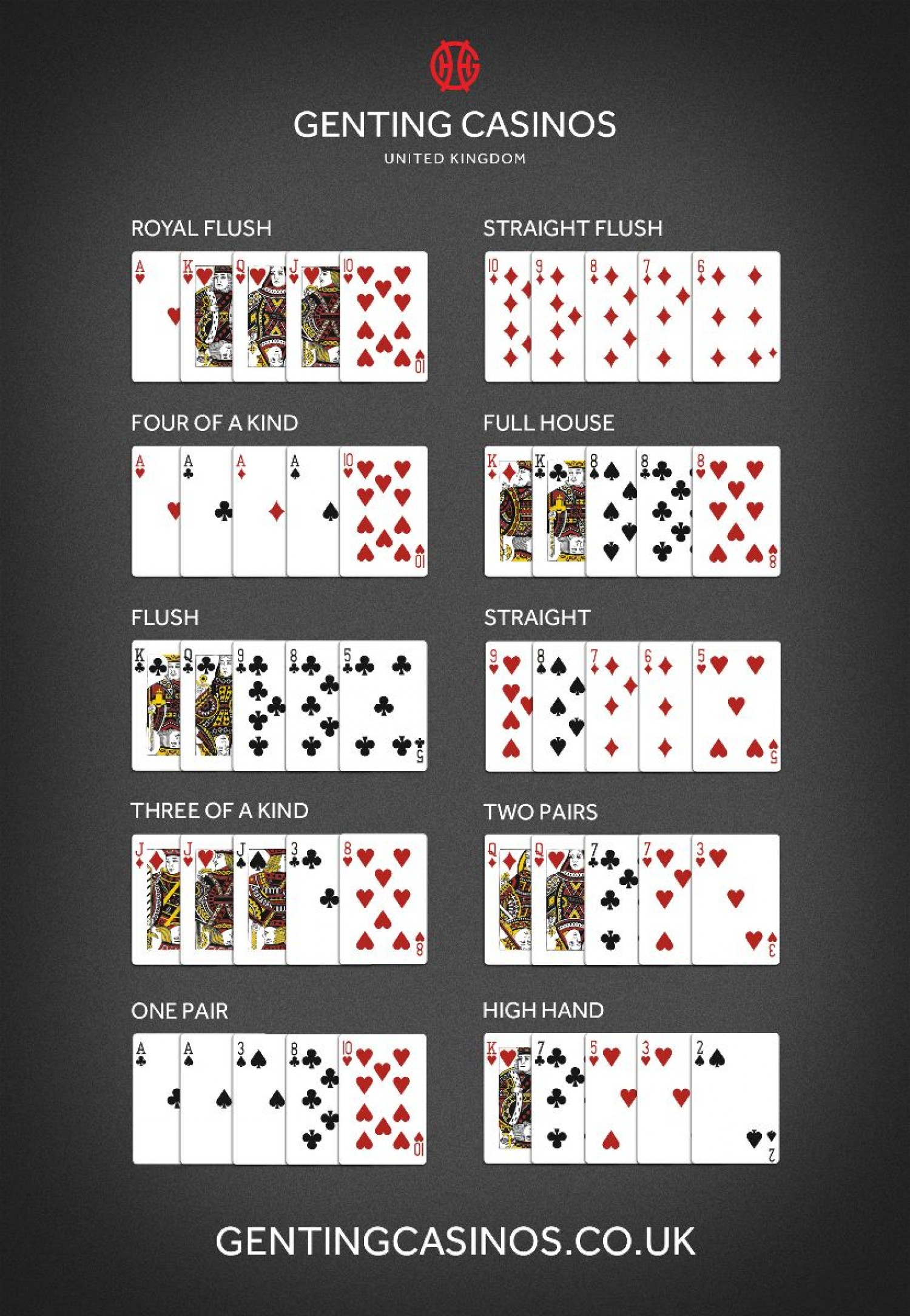 Tips on starting to play online poker; all the need to have and need ...