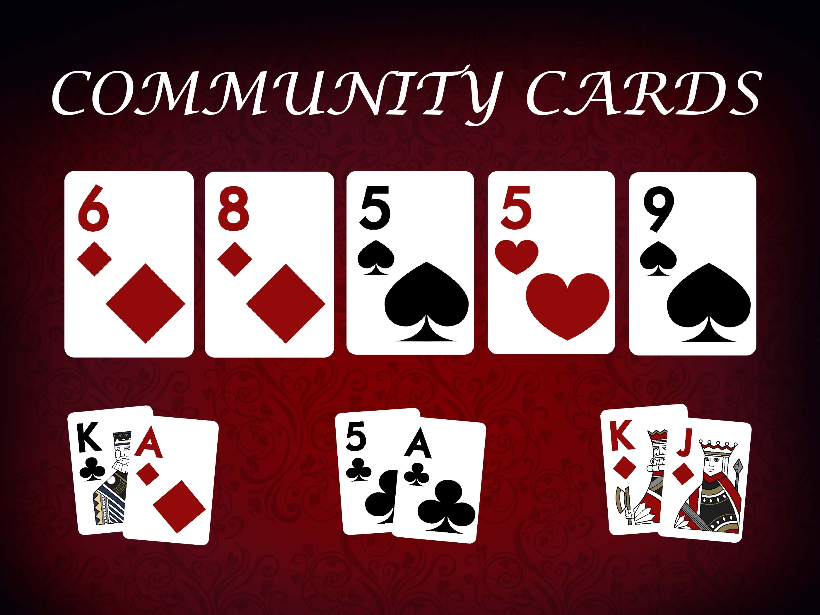 Which Poker Hand Is Most Likely to Win? — Zynga Poker