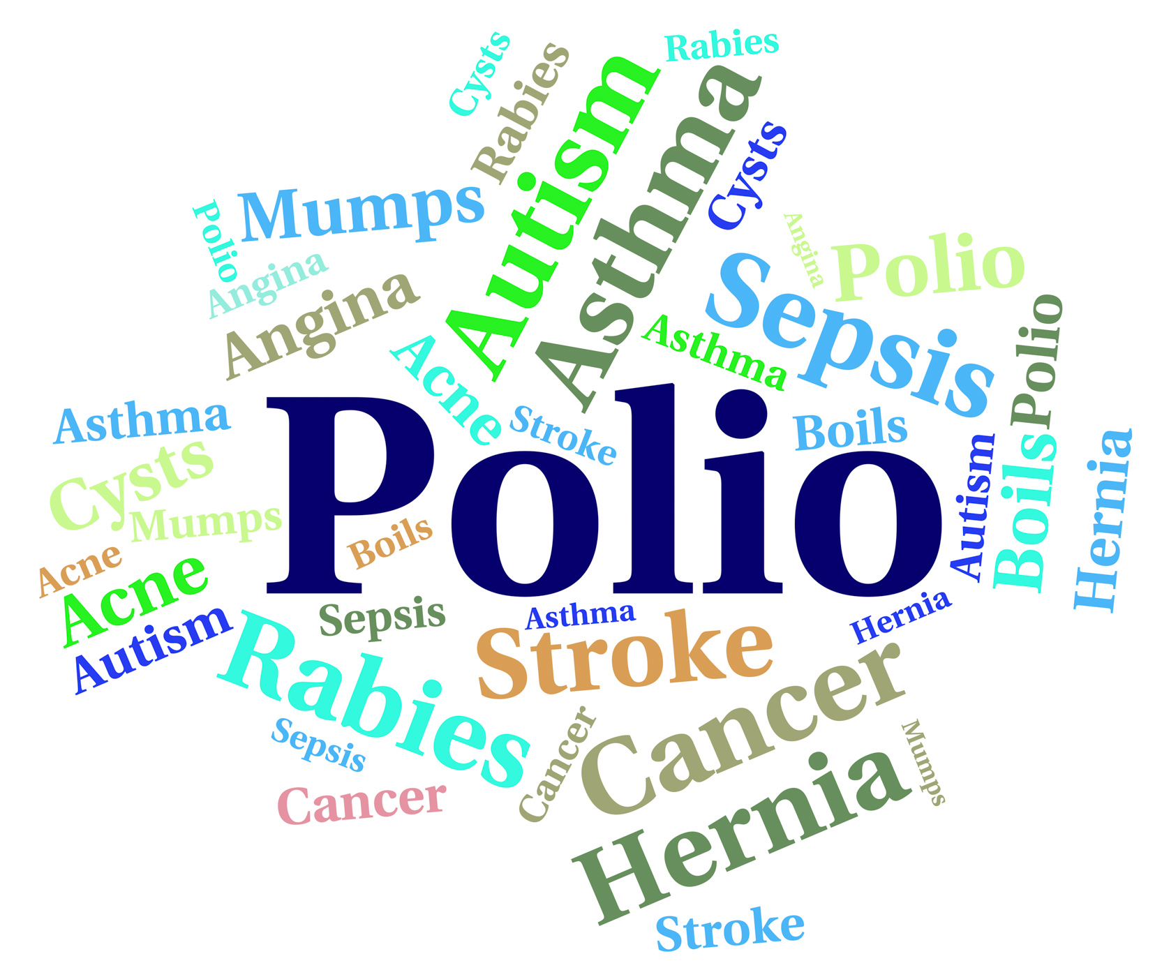 Polio word means ill health and ailment photo