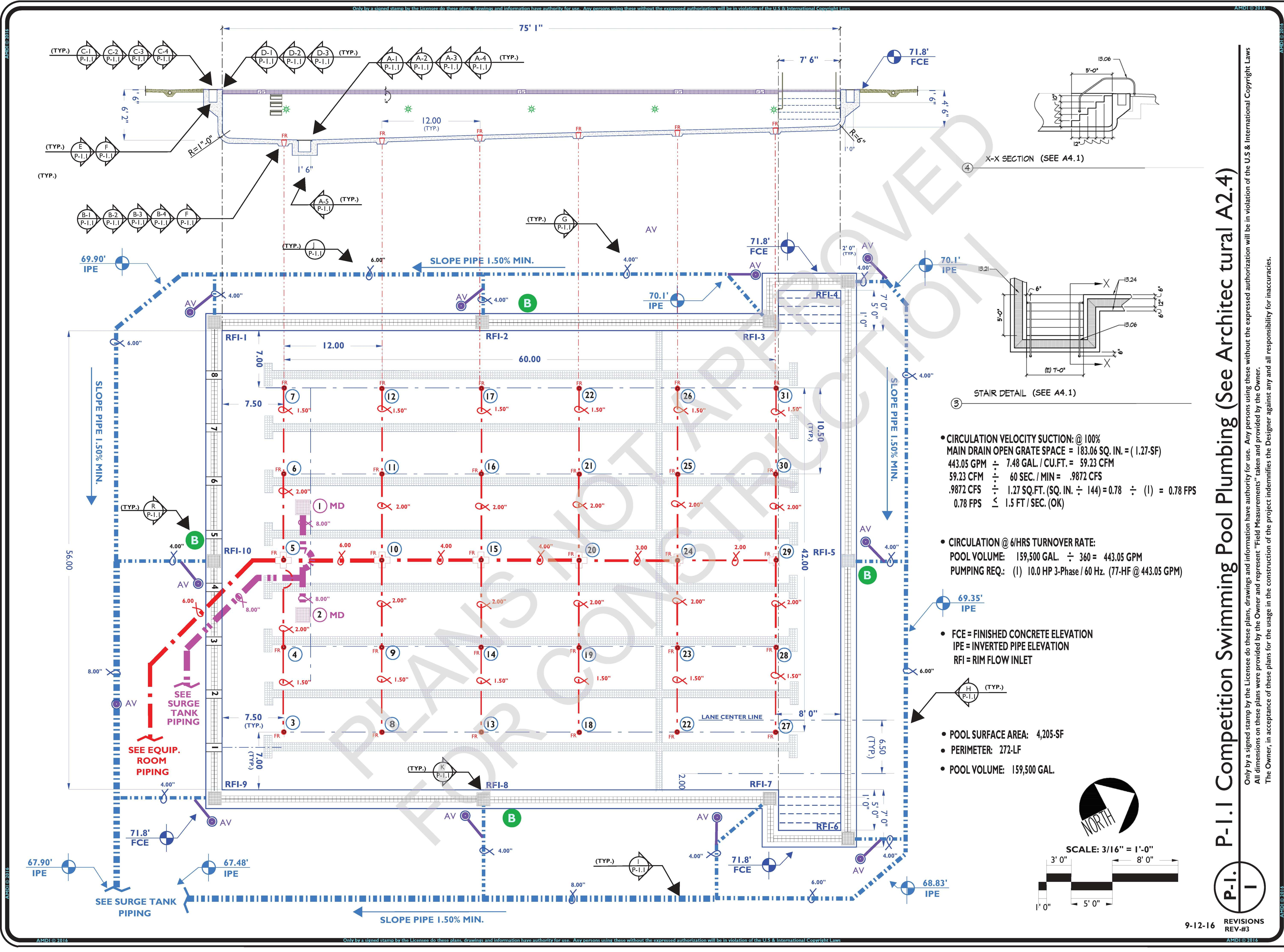 Commercial / Public Pool Plumbing Design | Aquatic Mechanical ...