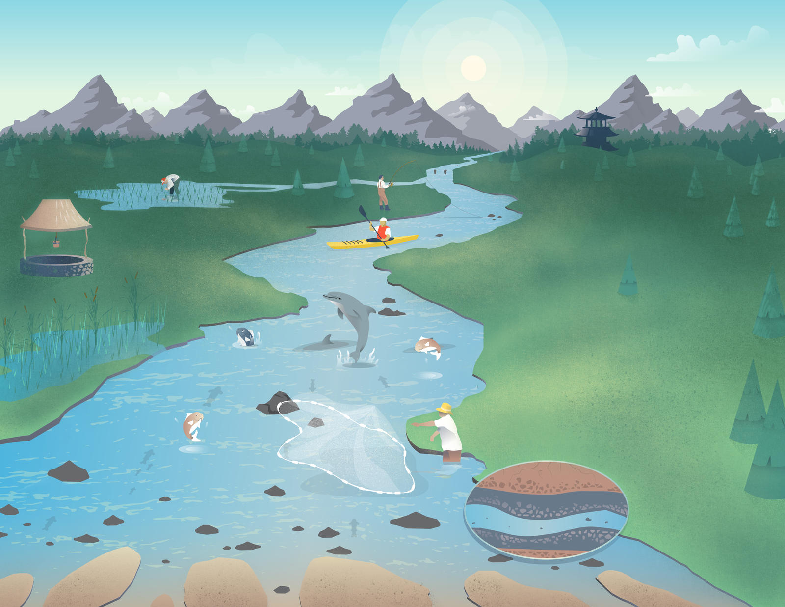 Free-flowing Rivers | Pages | WWF