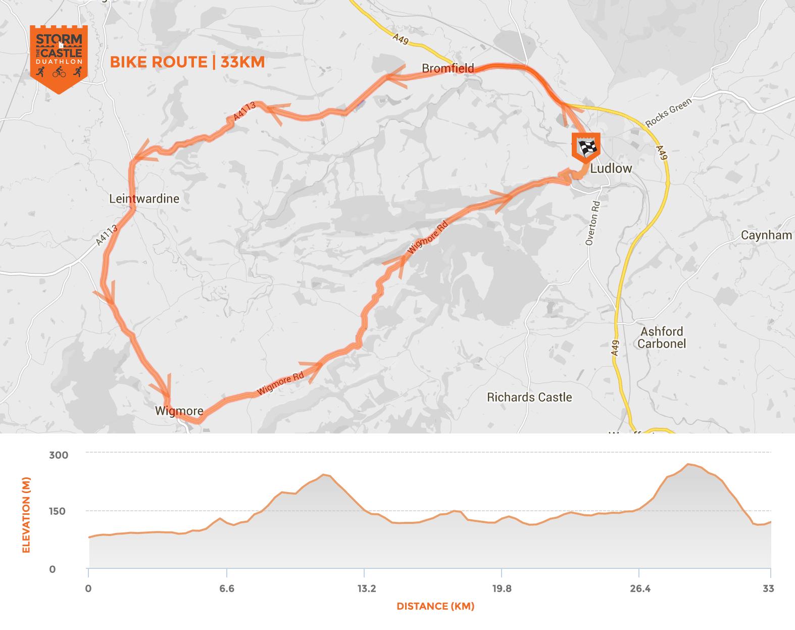 Course Route – Storm The Castle Duathlon