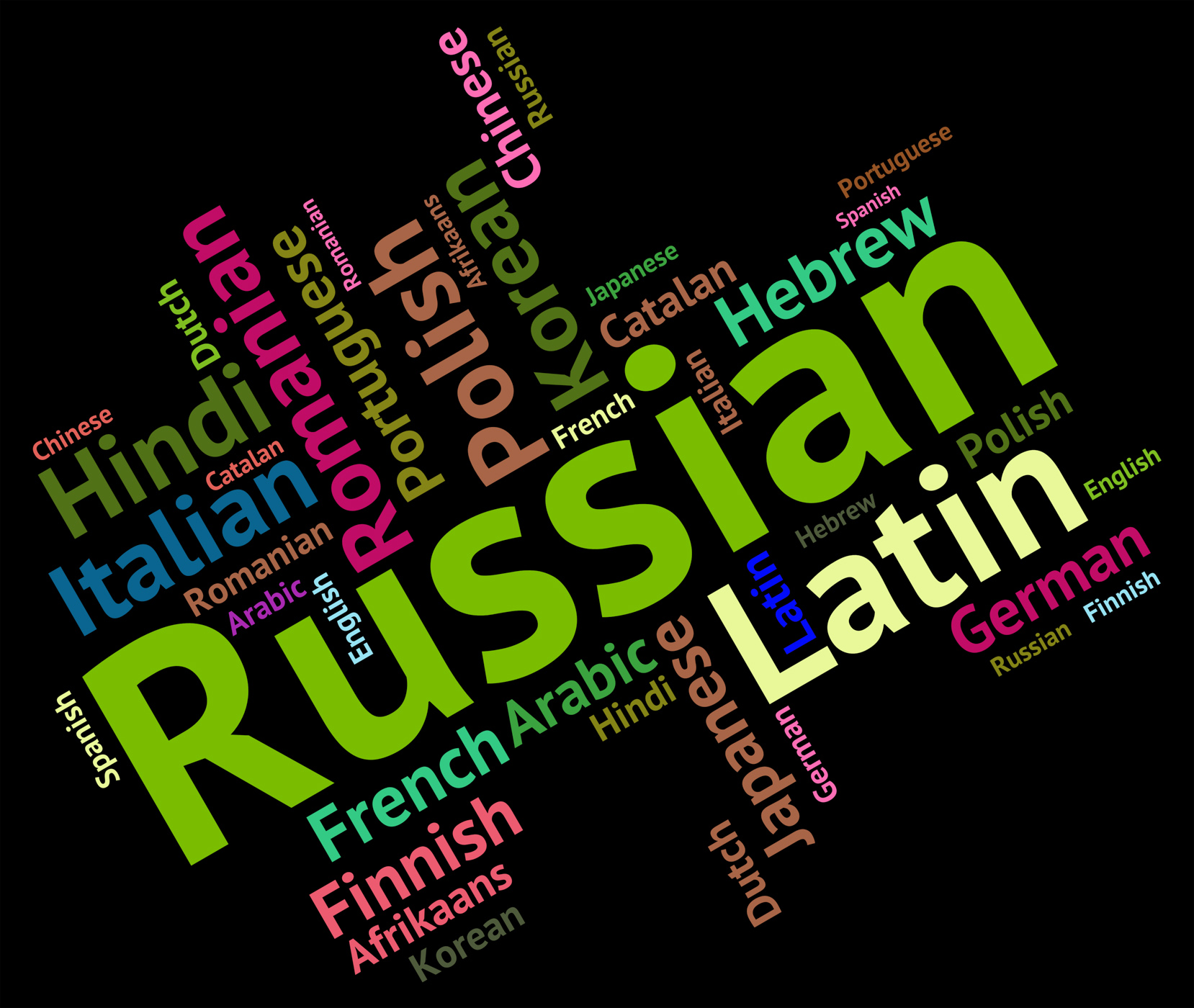 Russian language means foreign wordcloud and text photo