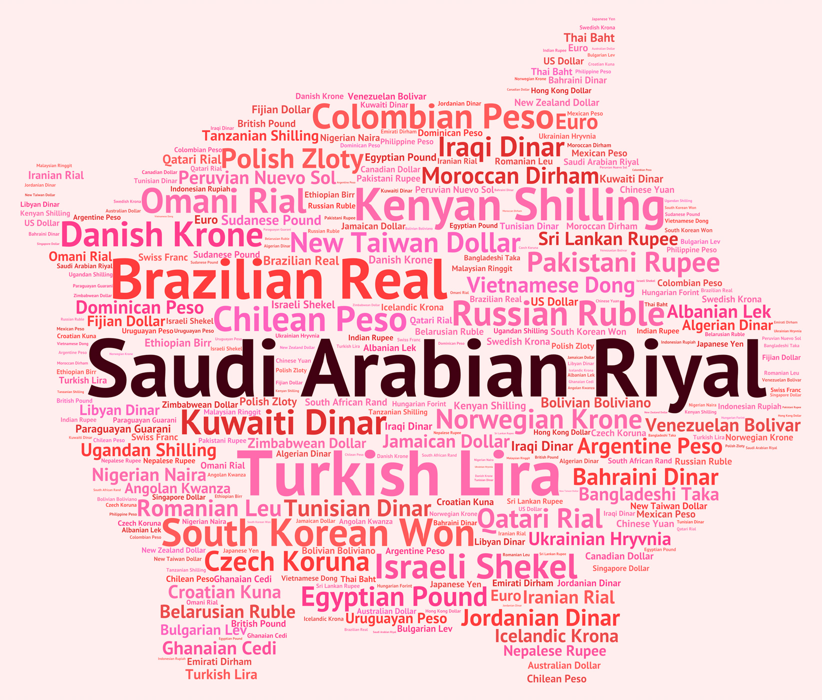 Saudi Arabian Riyal Shows Foreign Currency And Coin, Banknote, Wordcloud, Word, Text, HQ Photo