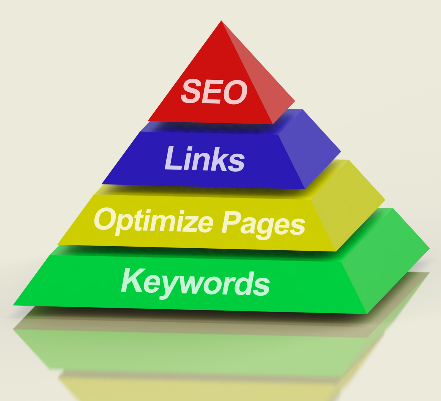 SEO Pyramid Showing Use Of Keywords Links Titles And Tags, Business, Optimizer, Website, Web, HQ Photo