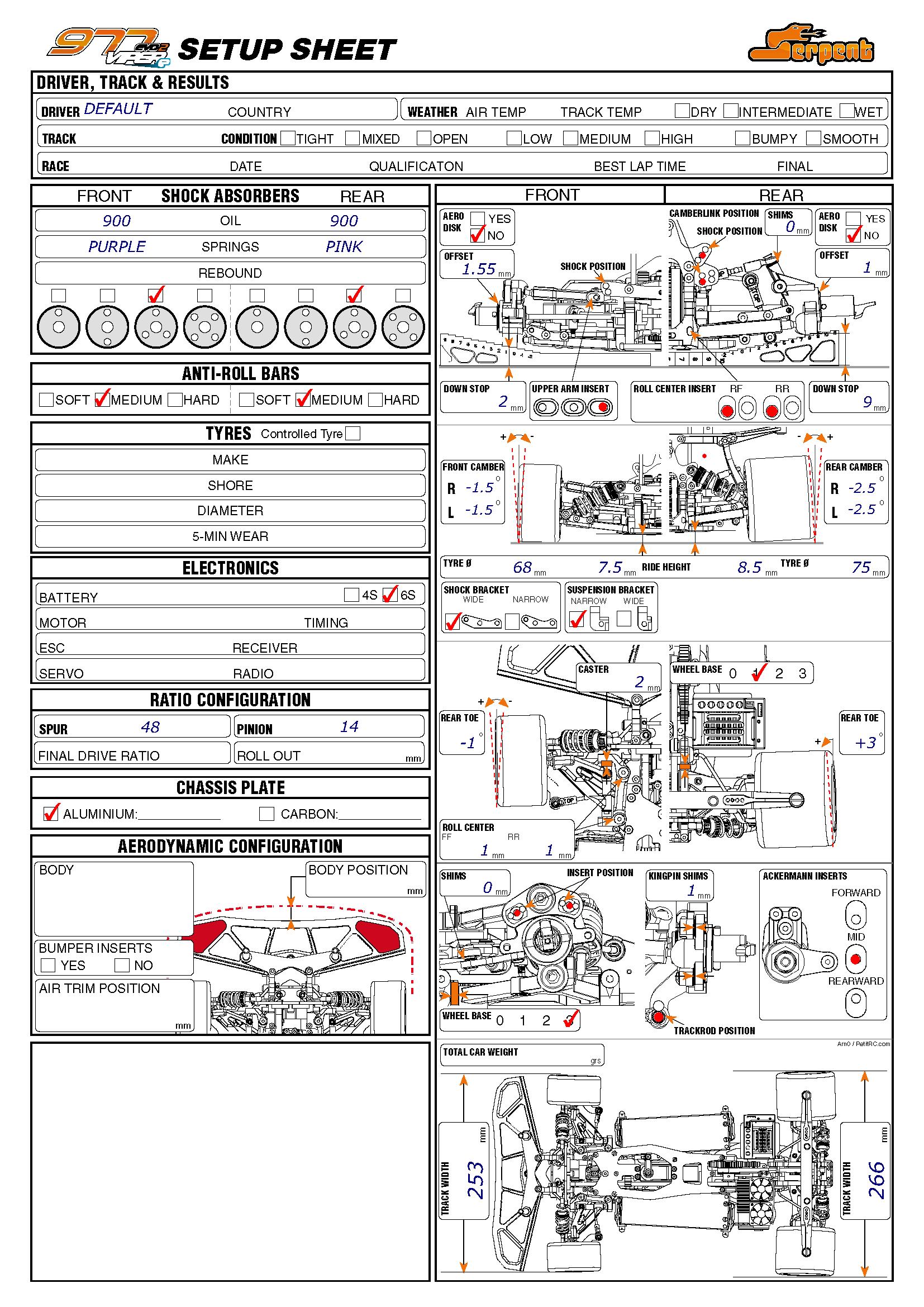 Serpent 977e Evo2 - Default Setup