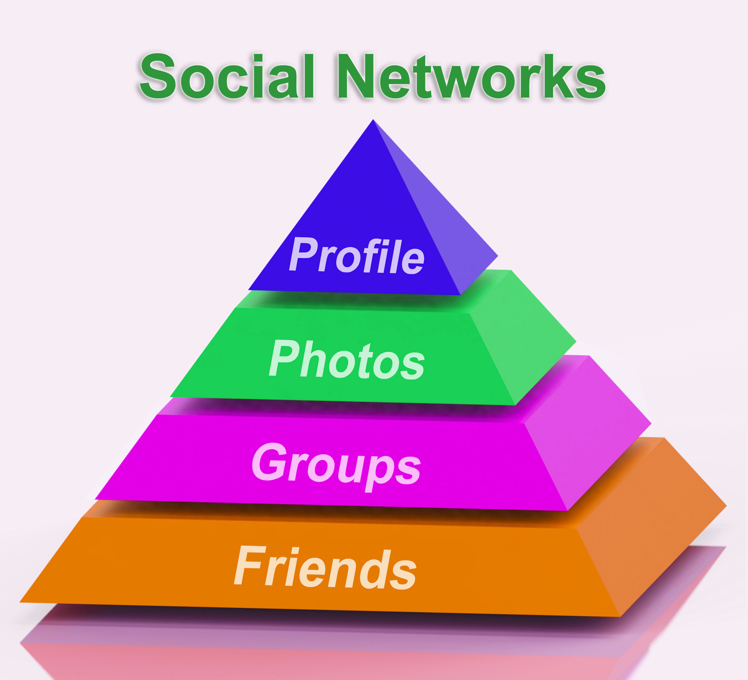 Social networks pyramid means profile friends following and sharing photo