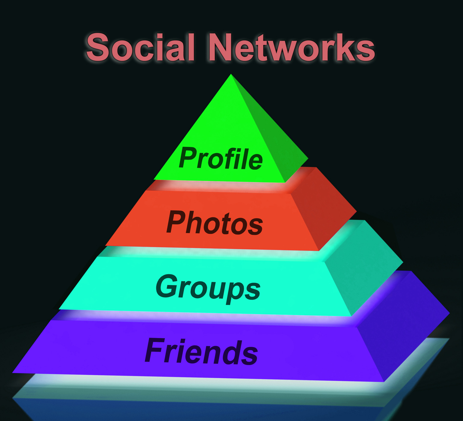 Social networks pyramid sign means profile friends following and shari photo