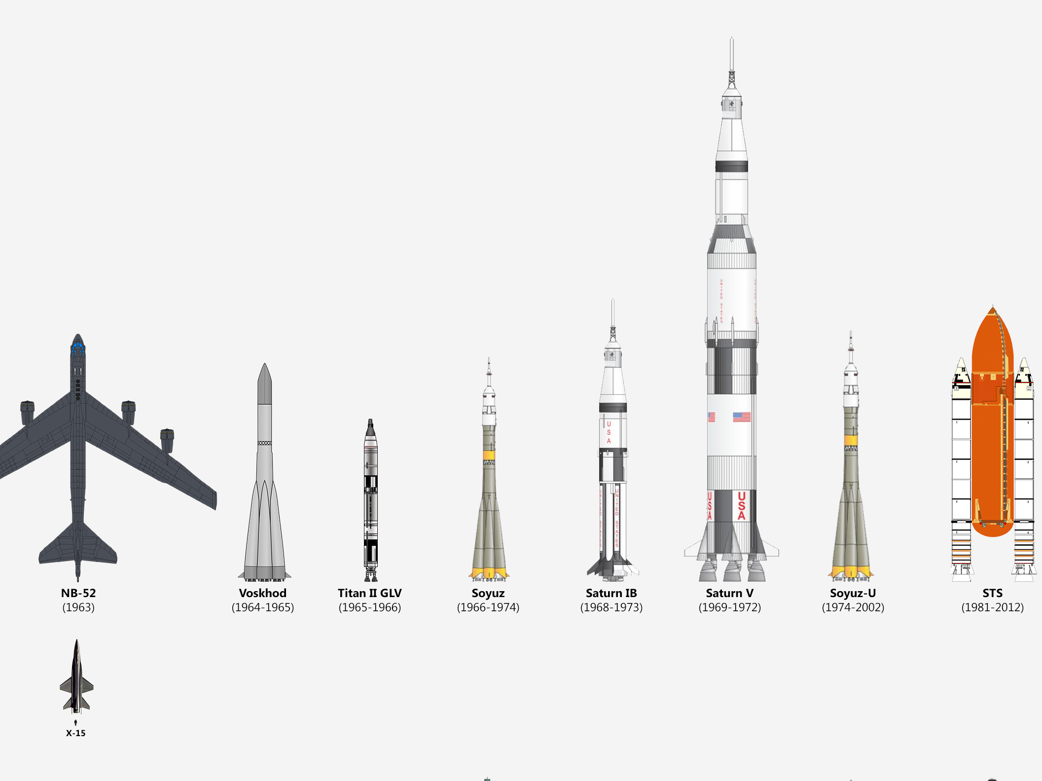 All the world's spacecraft to scale - Business Insider