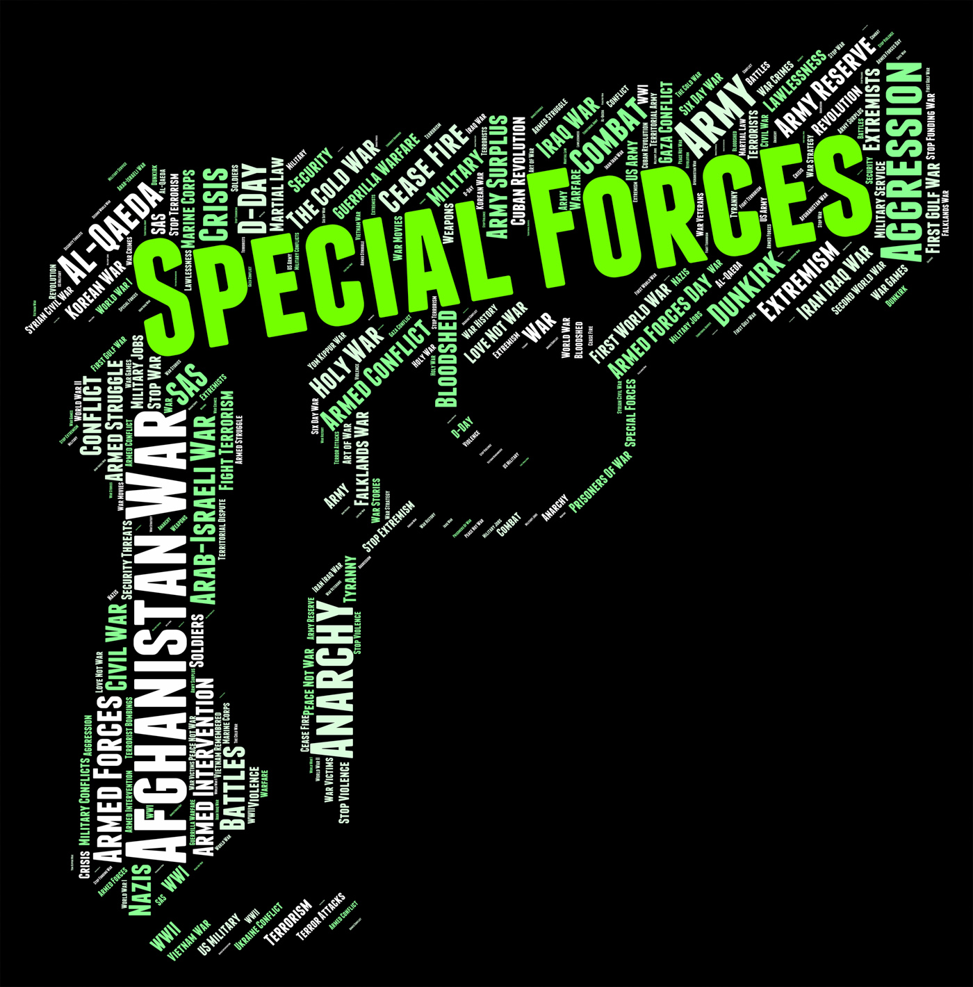 Special Forces Shows High Value And Direct, Airborne, Ops, Wordclouds, Wordcloud, HQ Photo