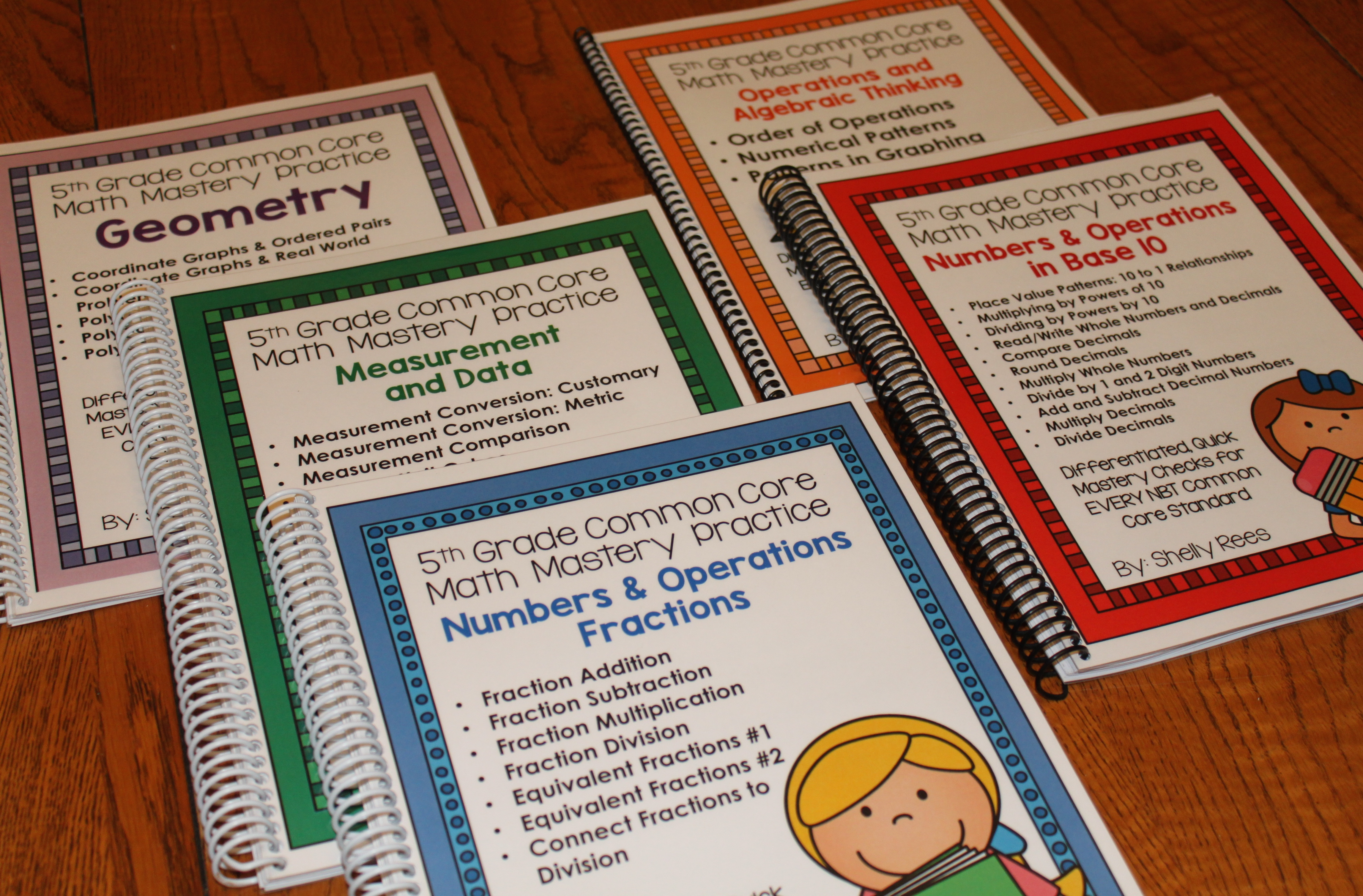 Copying and Binding Services - Get it Spiral Bound! - Appletastic ...