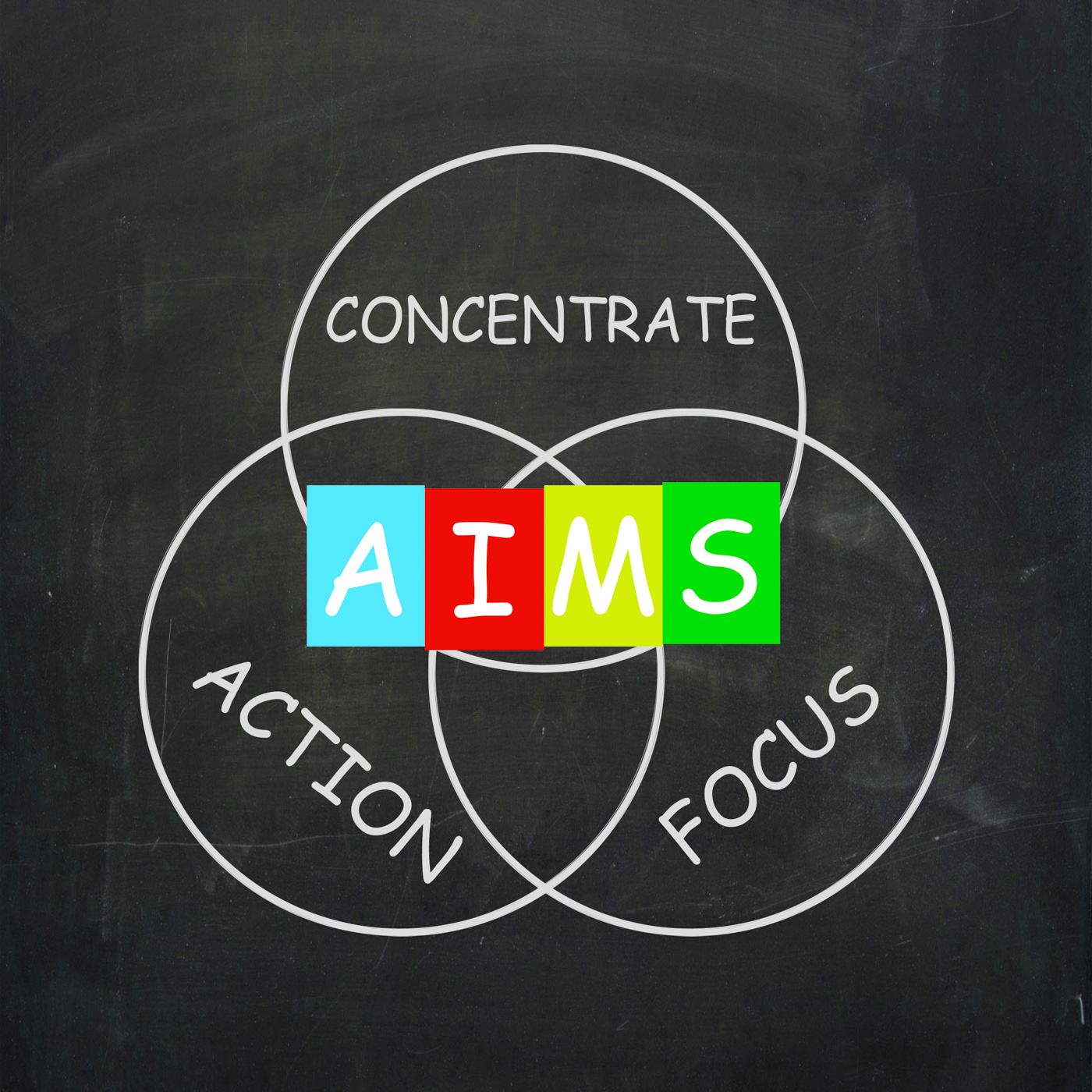 Strategy words include aims focus concentrate and action photo