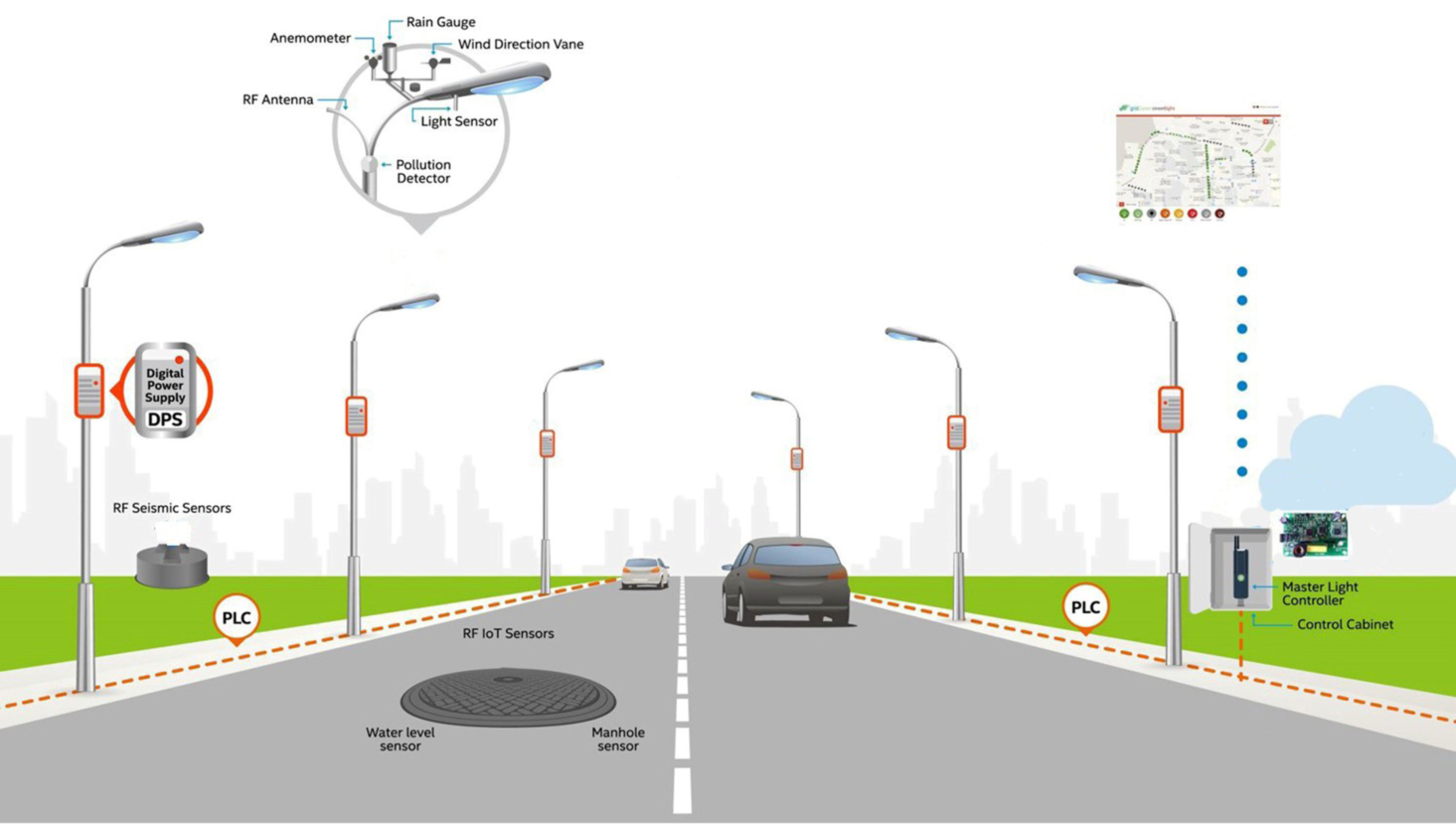 How street lights will illuminate the way for the smart cities of ...