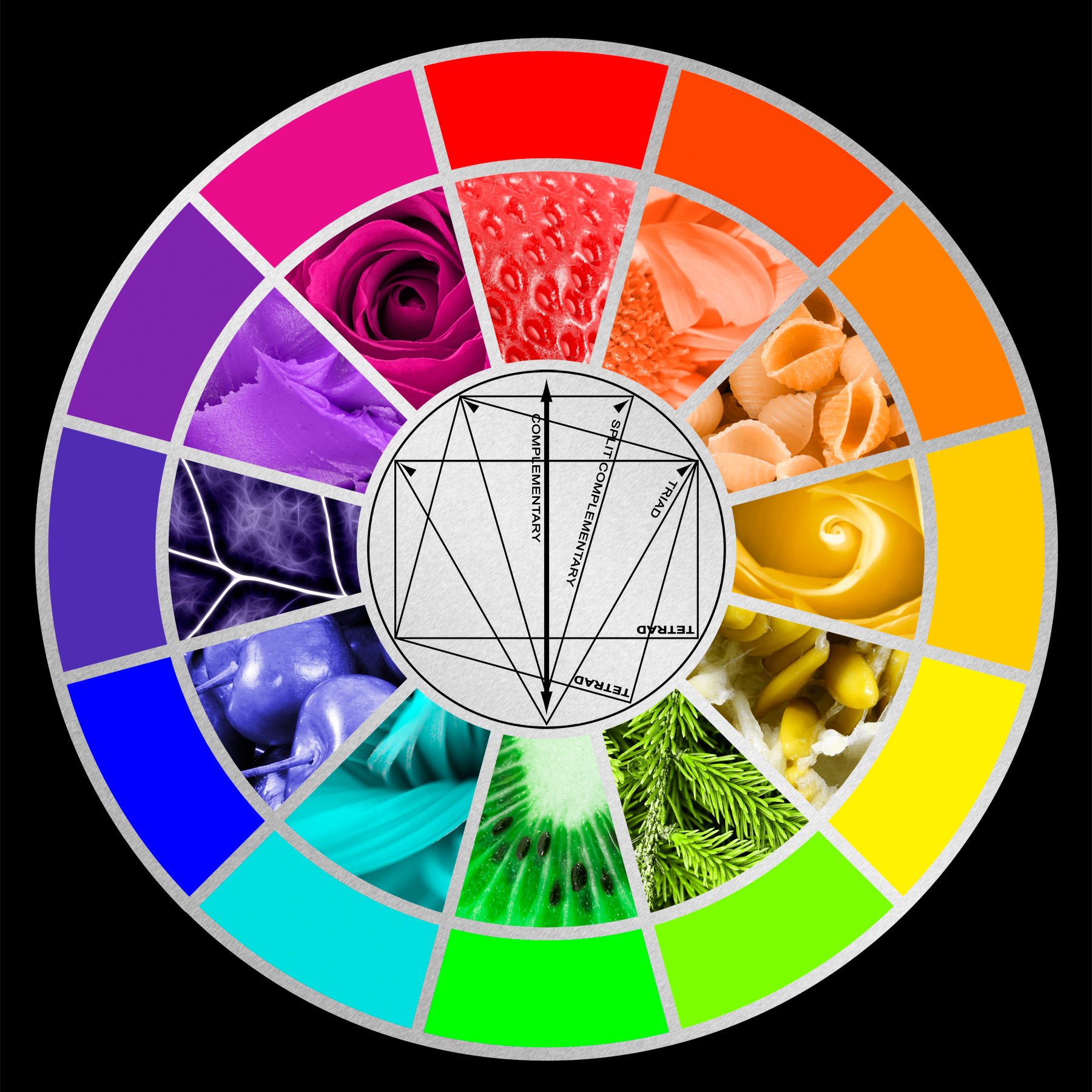 Free Photo Stylized Color Wheel Rgb Orange Photo Free