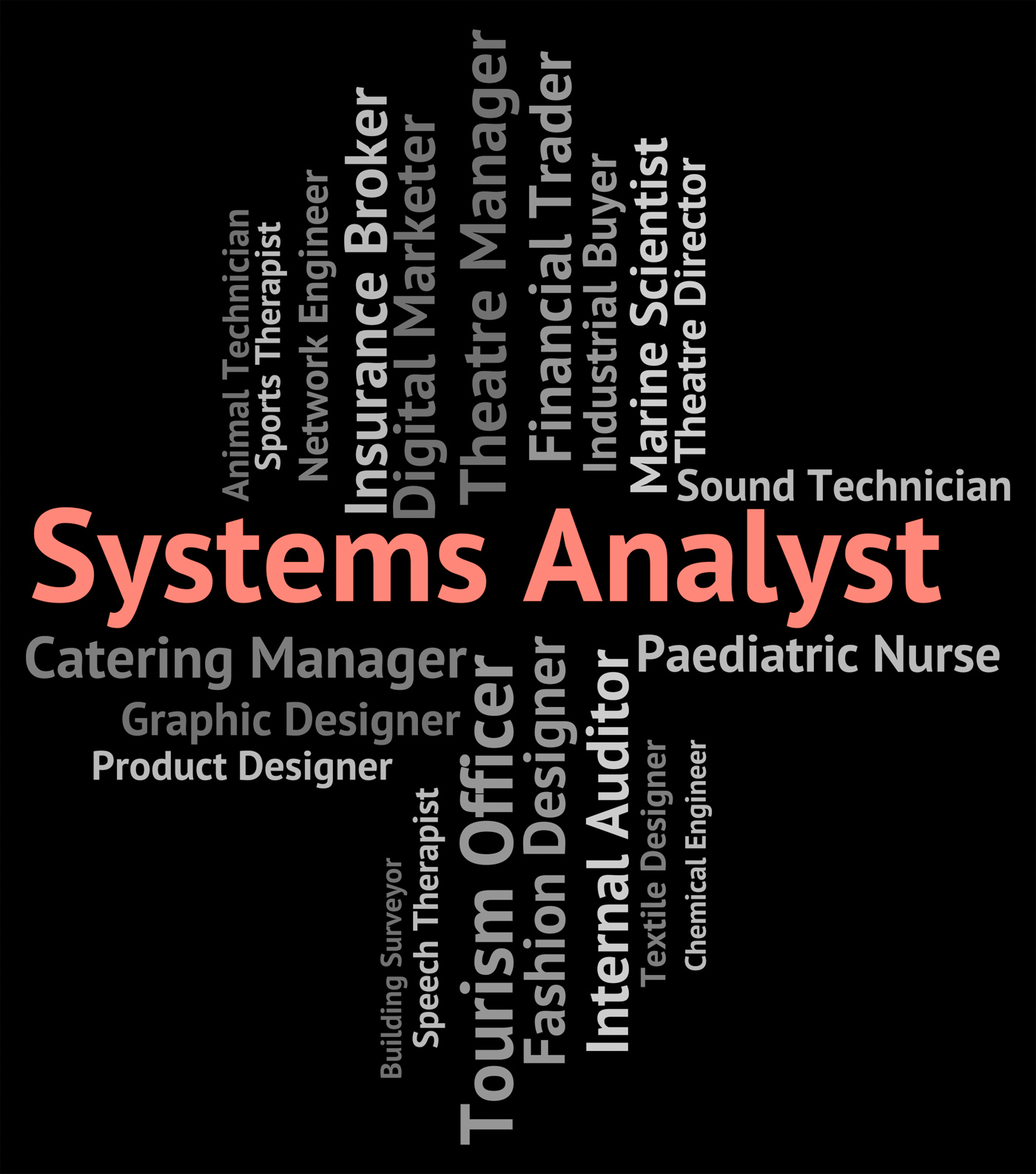Systems analyst shows analysers analyser and jobs photo
