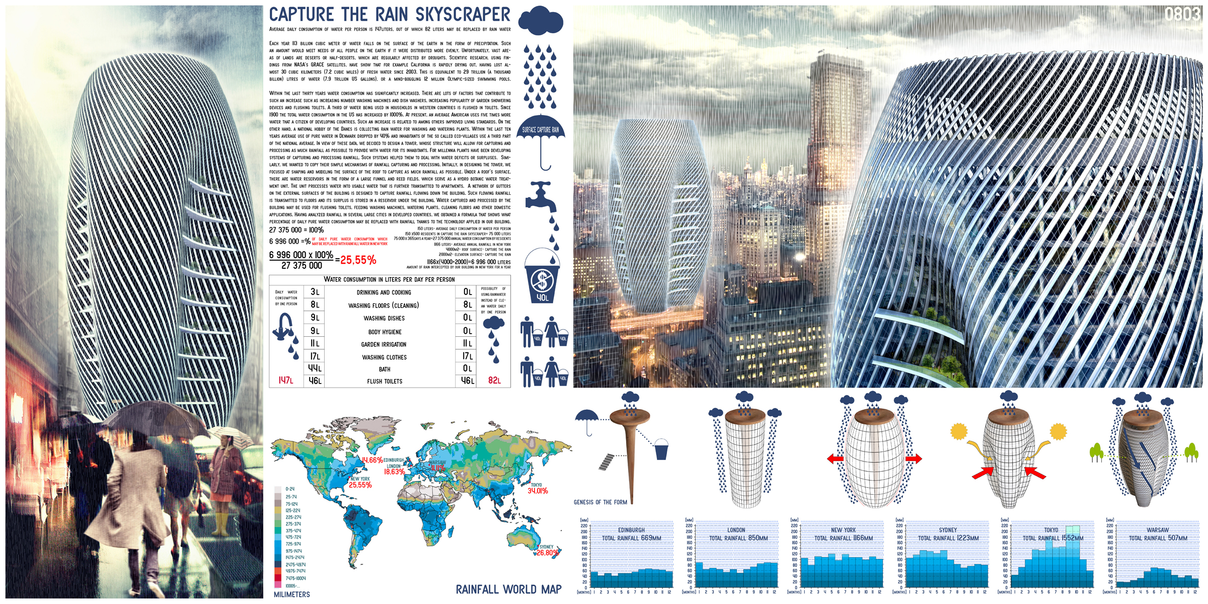 Rain Collector Skyscraper- eVolo | Architecture Magazine