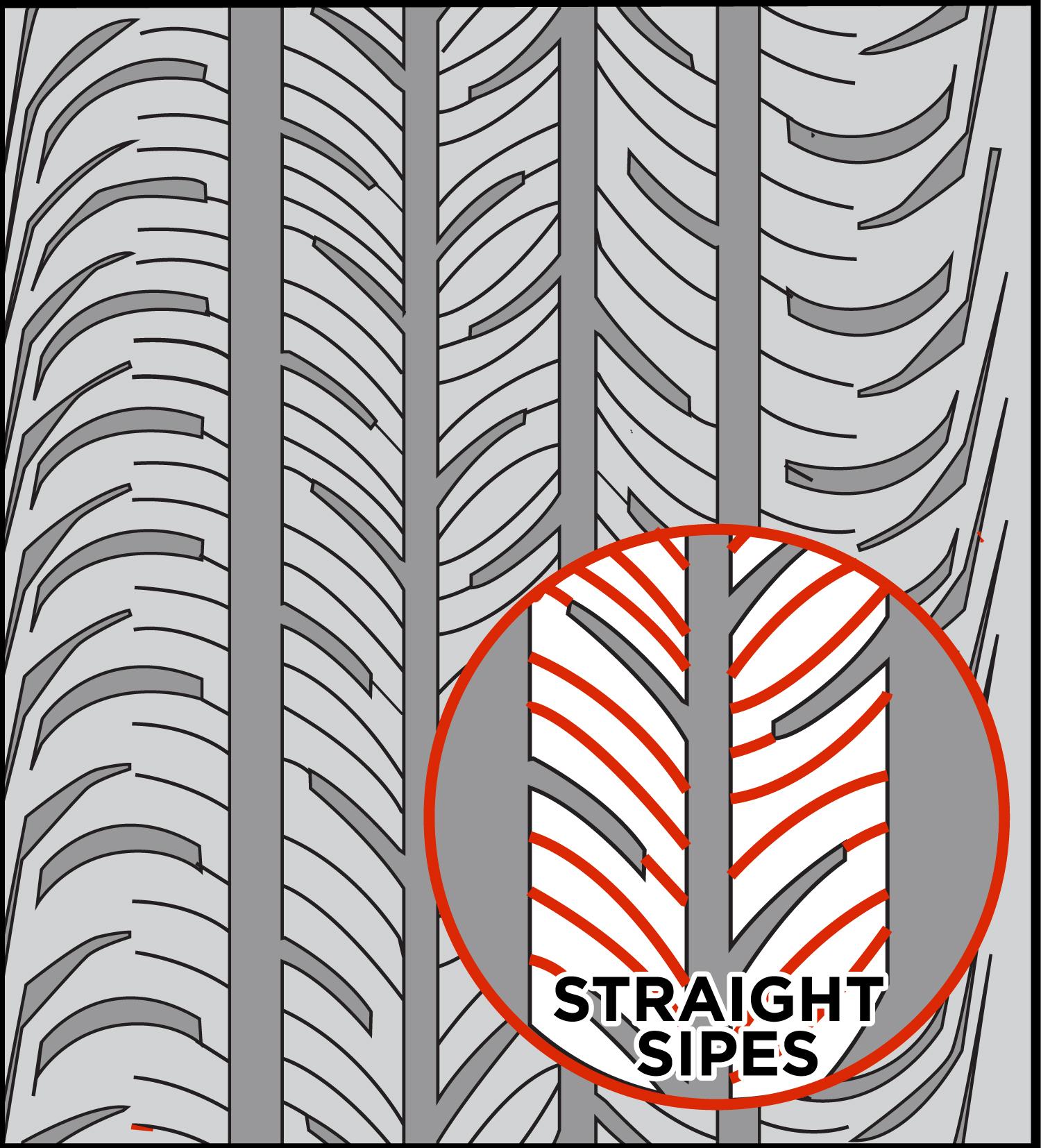 Tread Pattern Anatomy - Tire Profile, LLC.