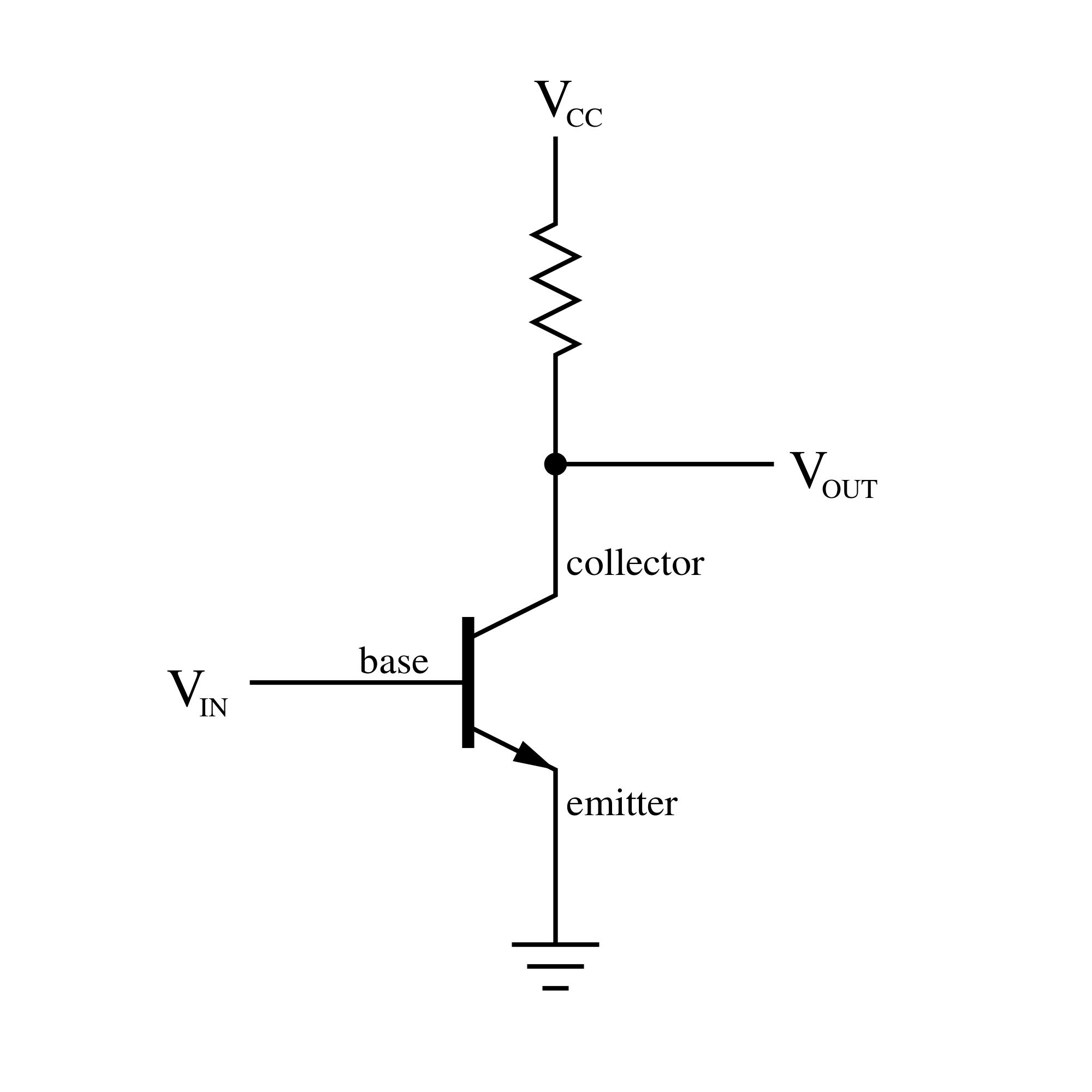 Transistor photo