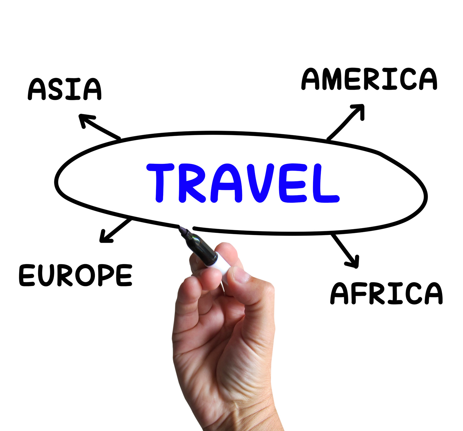 Travel diagram shows overseas or domestic trip photo