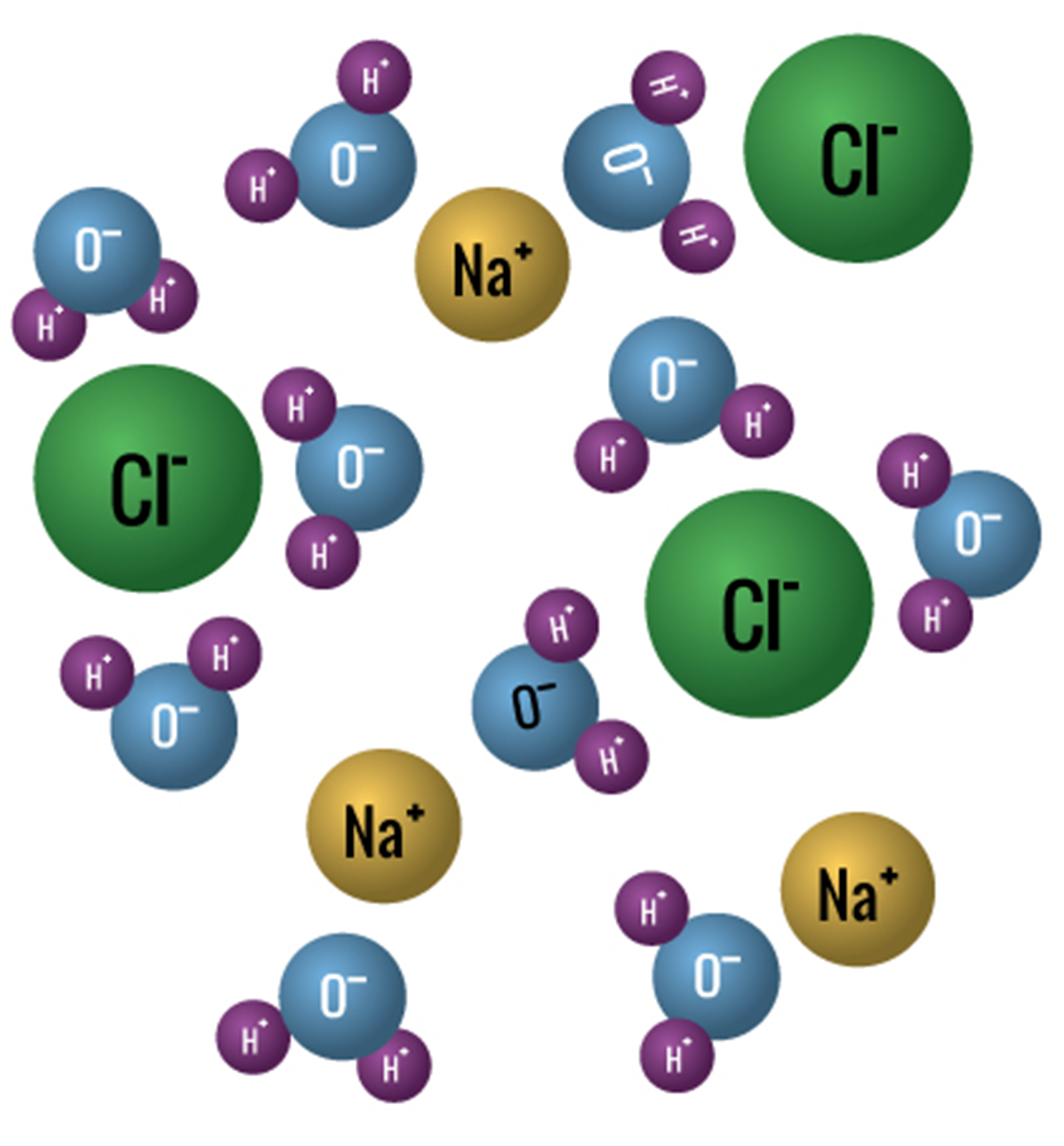 fig 6-b salt-molecules in H2O - HPAC Magazine