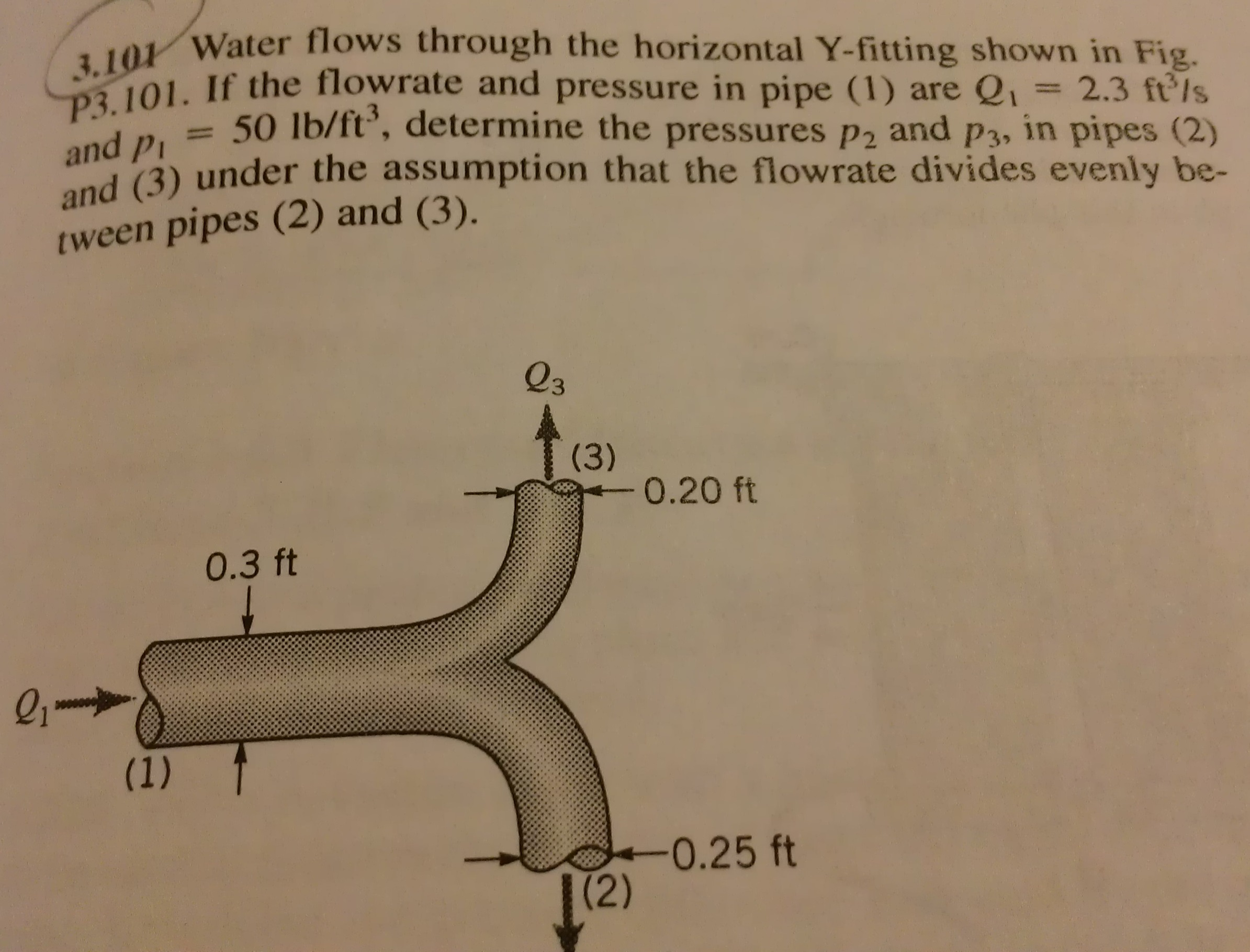 Solved: Water Flows Through The Horizontal Y-fitting Shown ...