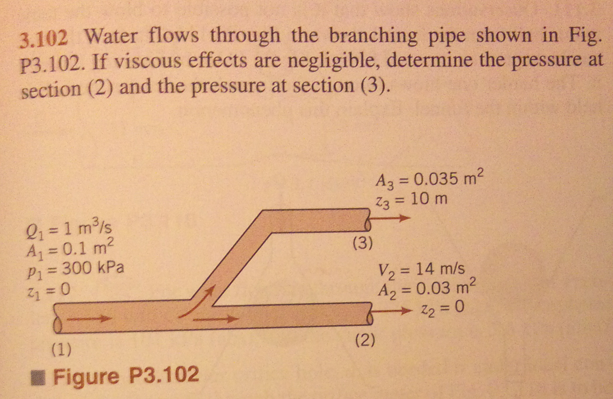 Solved: Water Flows Through The Branching Pipe Shown In Fi ...