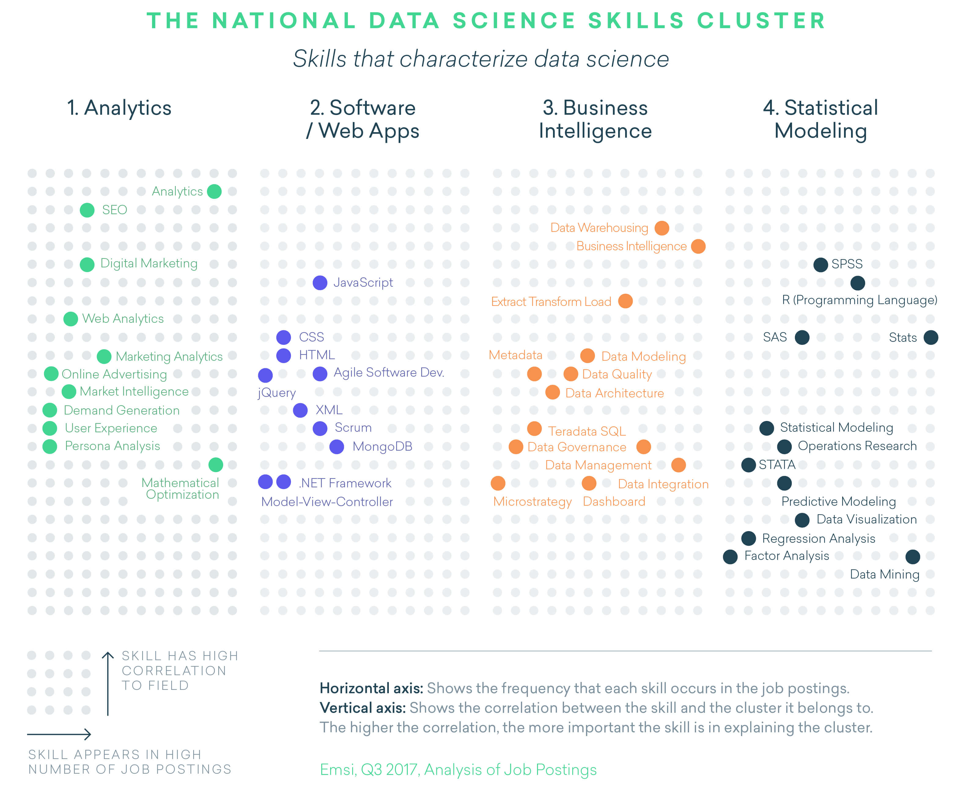 Web analytics - from raw data to target photo