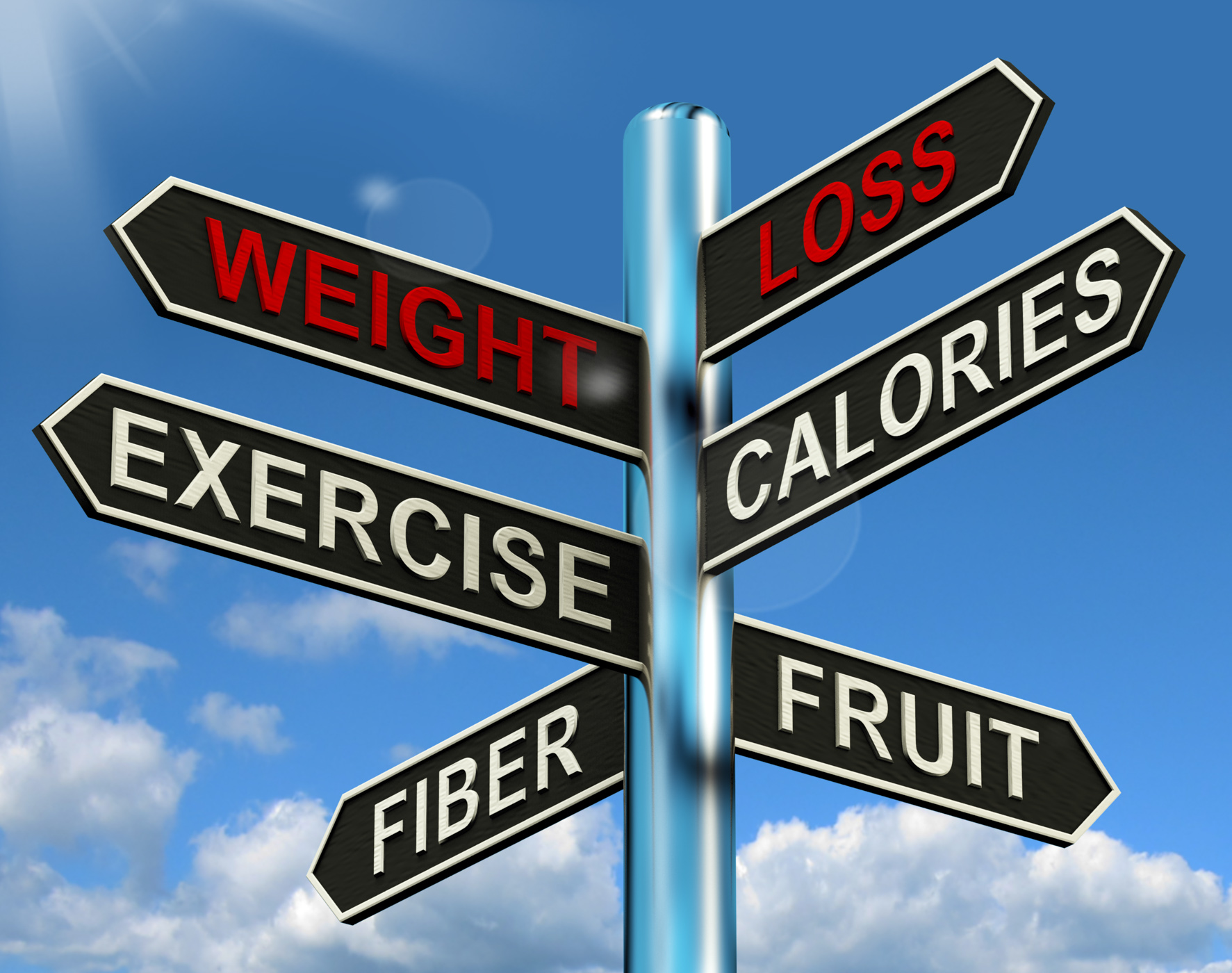 Weight loss signpost showing fiber exercise fruit and calories photo
