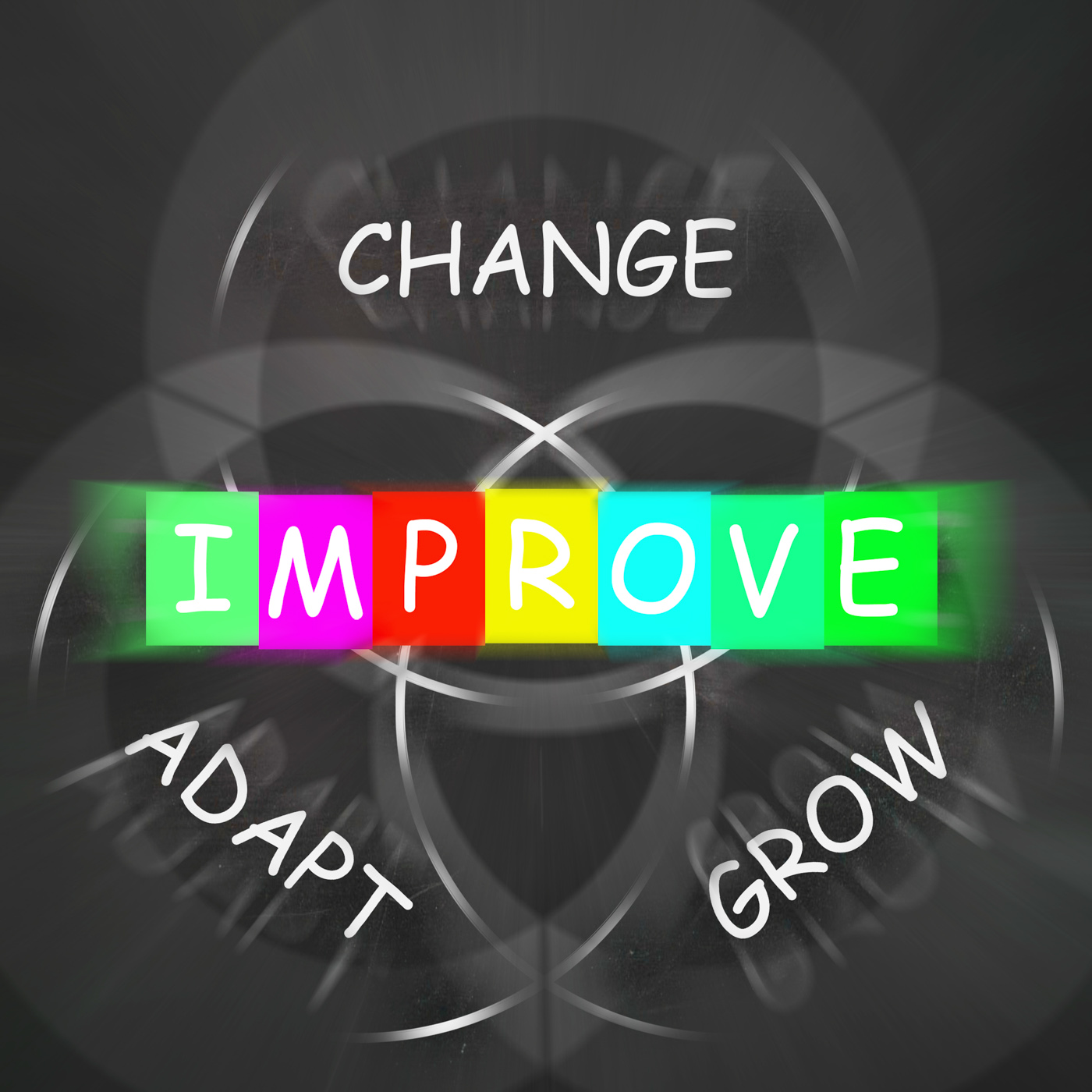 Words displays improve by change adapt and grow photo