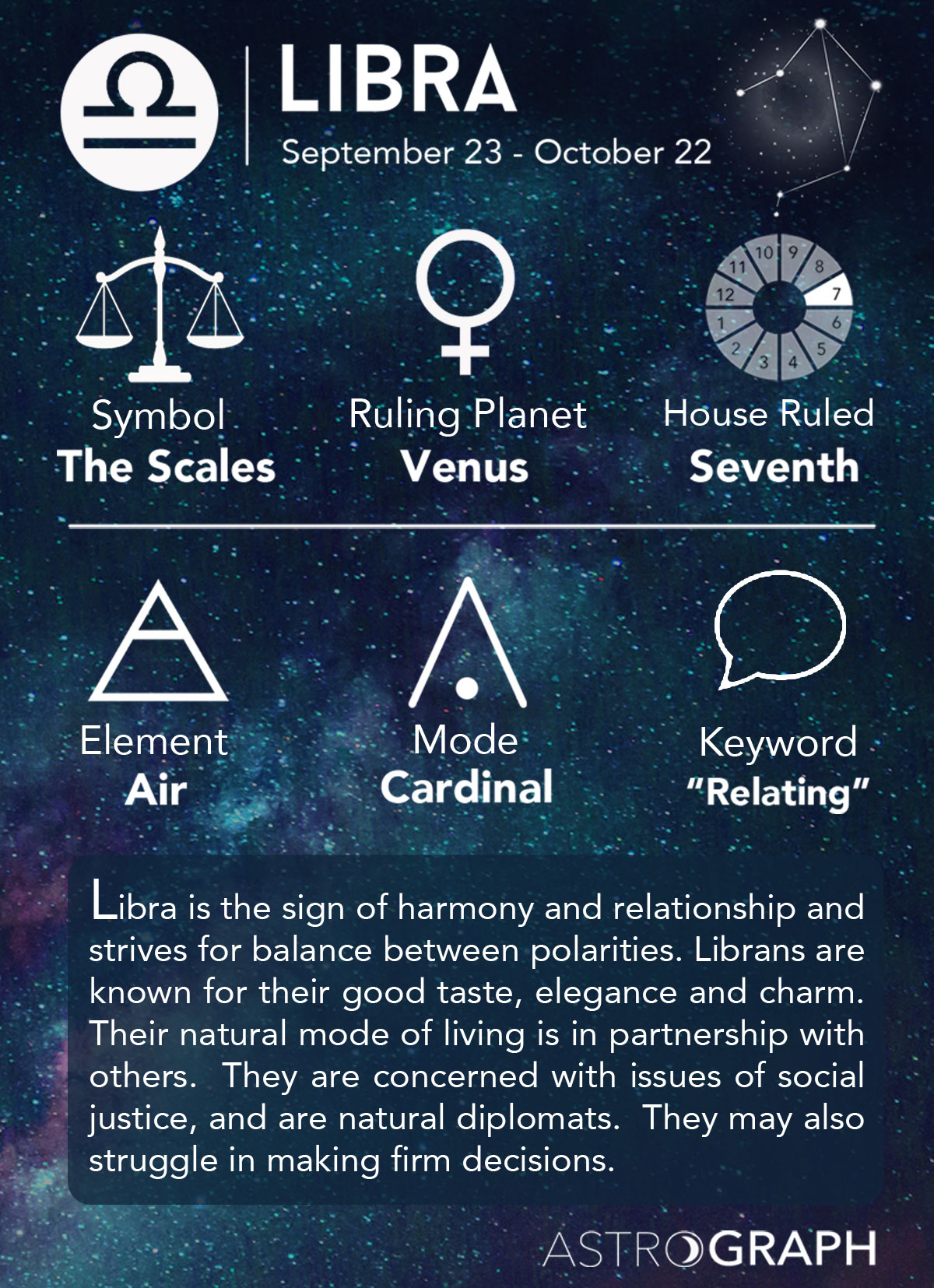 ASTROGRAPH - Libra in Astrology