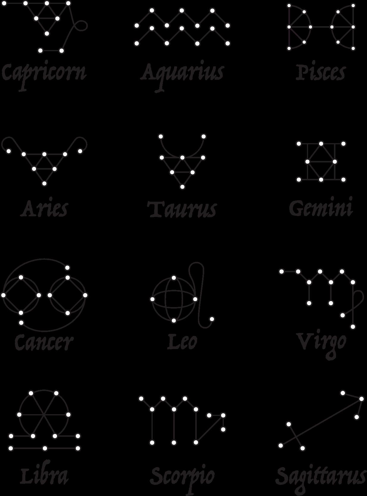 Clipart - Line Art Zodiac Signs