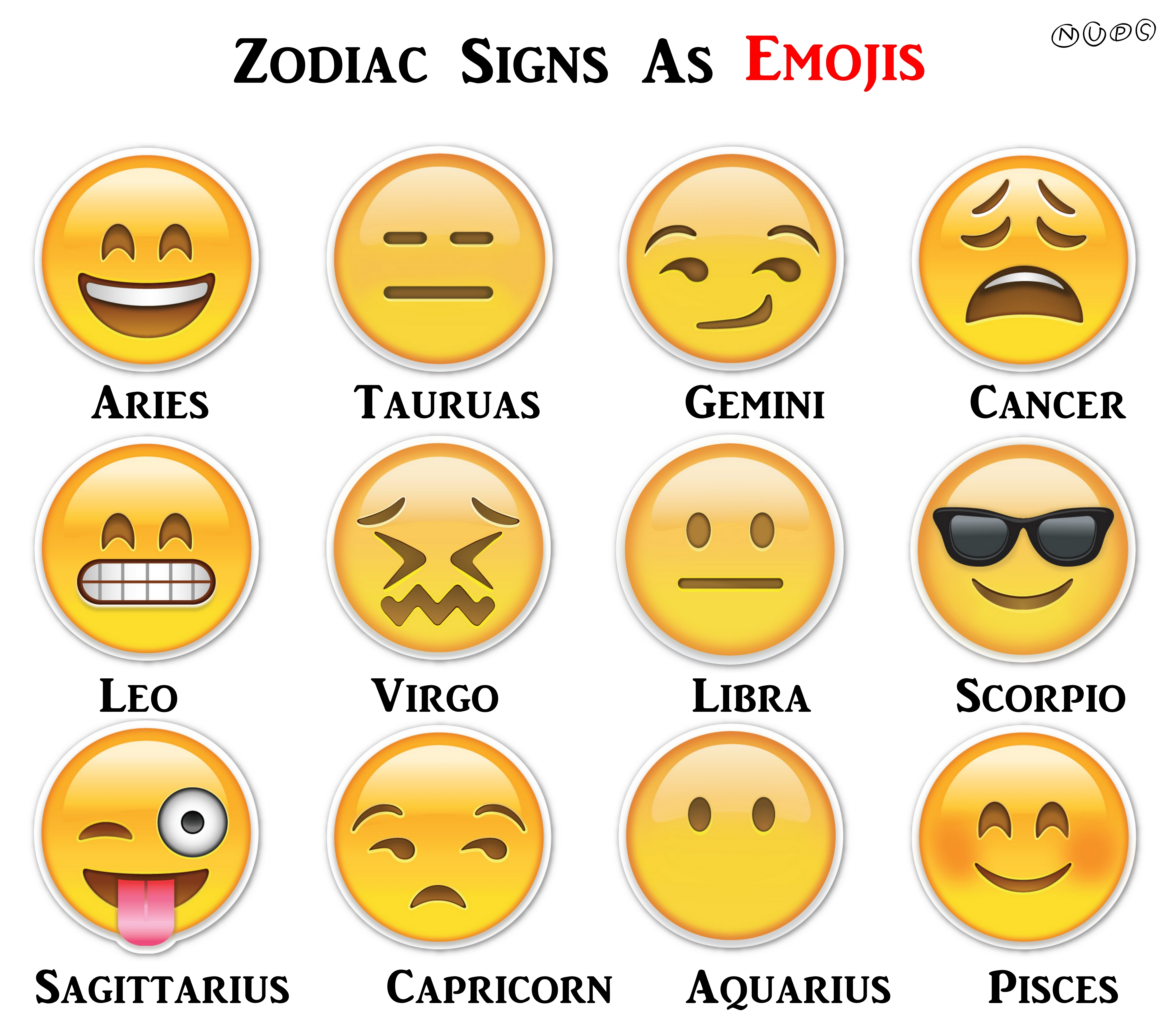 If Zodiac Signs Were Emojis | Playbuzz