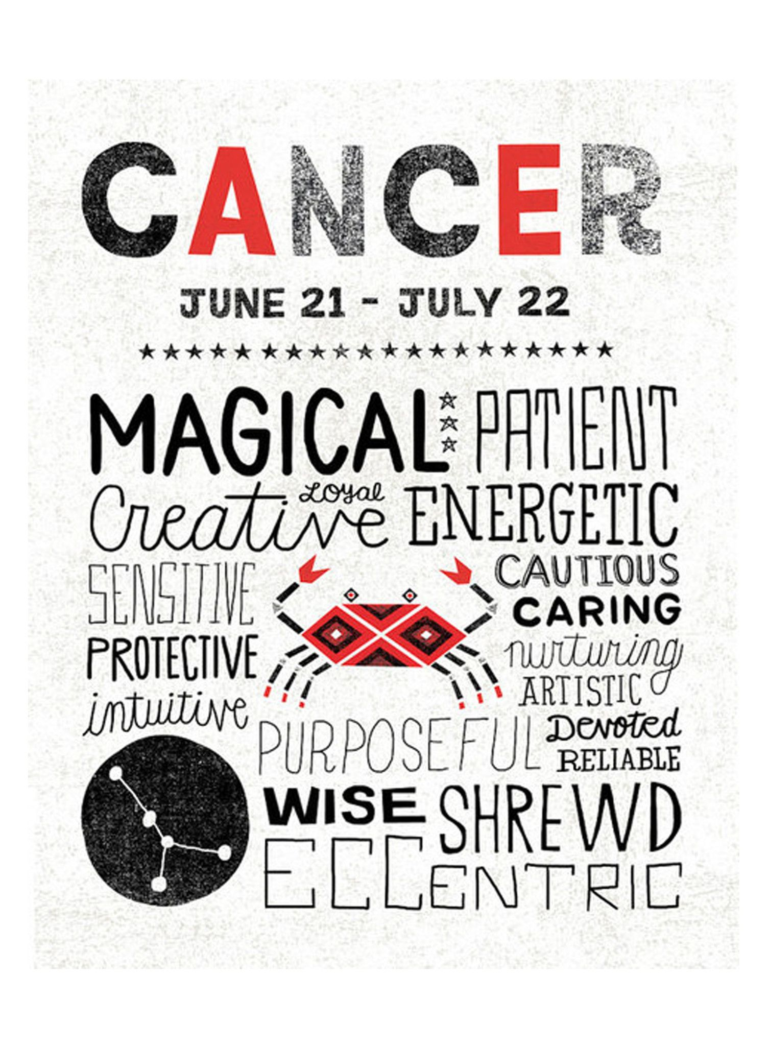 Cancer Zodiac Sign Art Print Zodiac Sign Art - Illustration by ...