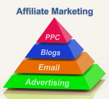 Affiliate Marketing Pyramid Shows Emailing Blogging Advertisements And