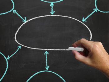 Blank Diagram Blackboard Shows Business Plan Arrows Flow Chart