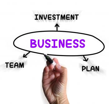 Business Diagram Displays Plan Team And Investment