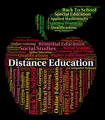 Distance Education Words Shows Correspondence Course And Develop