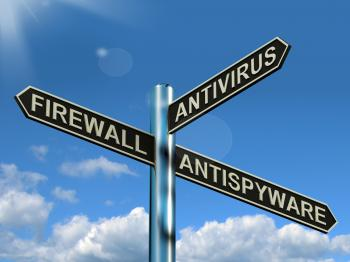 Firewall Antivirus Antispyware Signpost Showing Internet And Computer