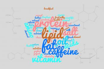 Food components word cloud